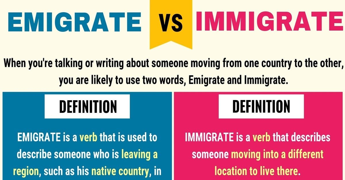 Emigrate vs. Immigrate