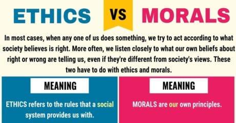 Ethics vs Morals