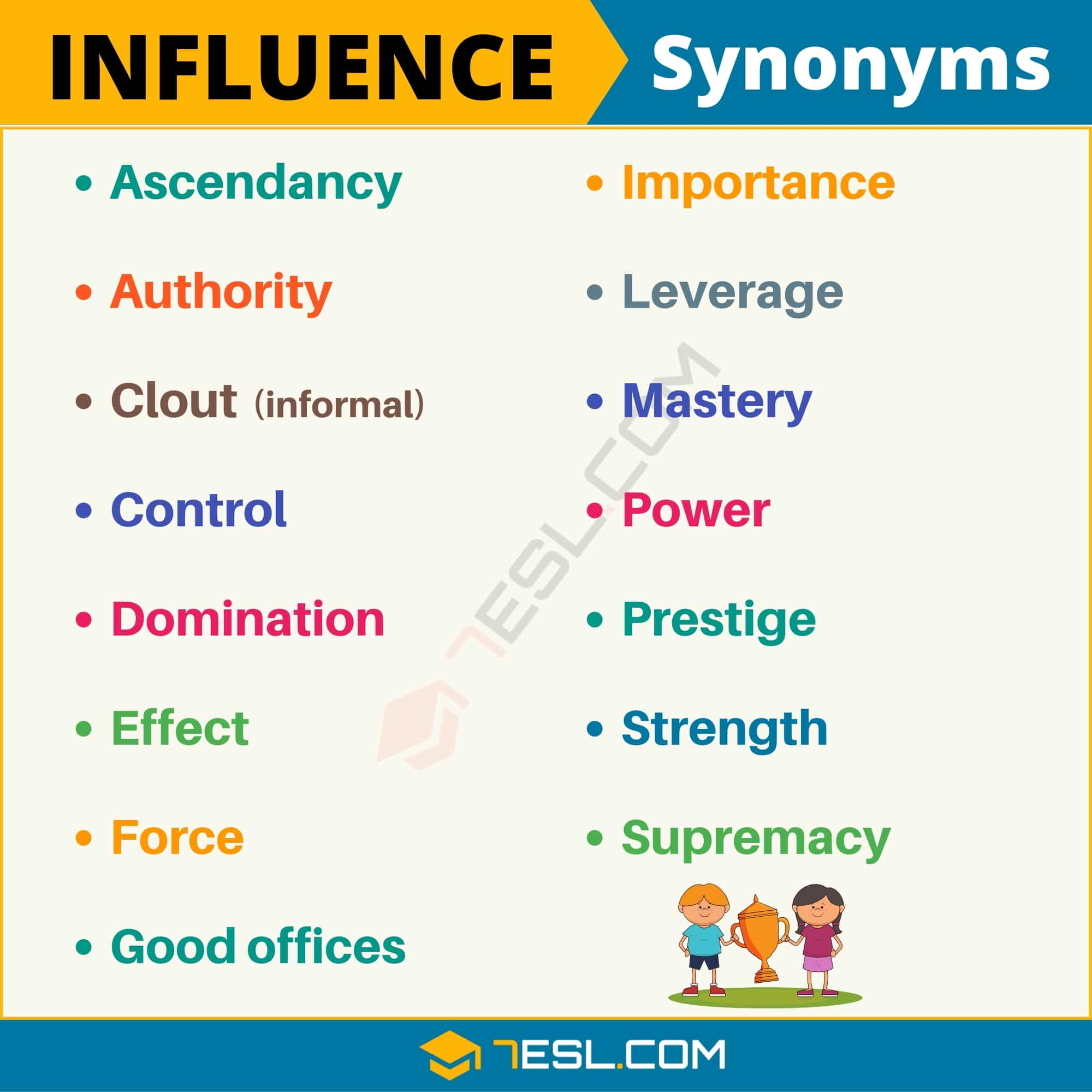 INFLUENCE Synonym: 15 Synonyms for Influence with Useful Examples