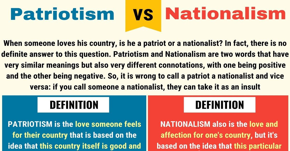 Nationalism vs Patriotism