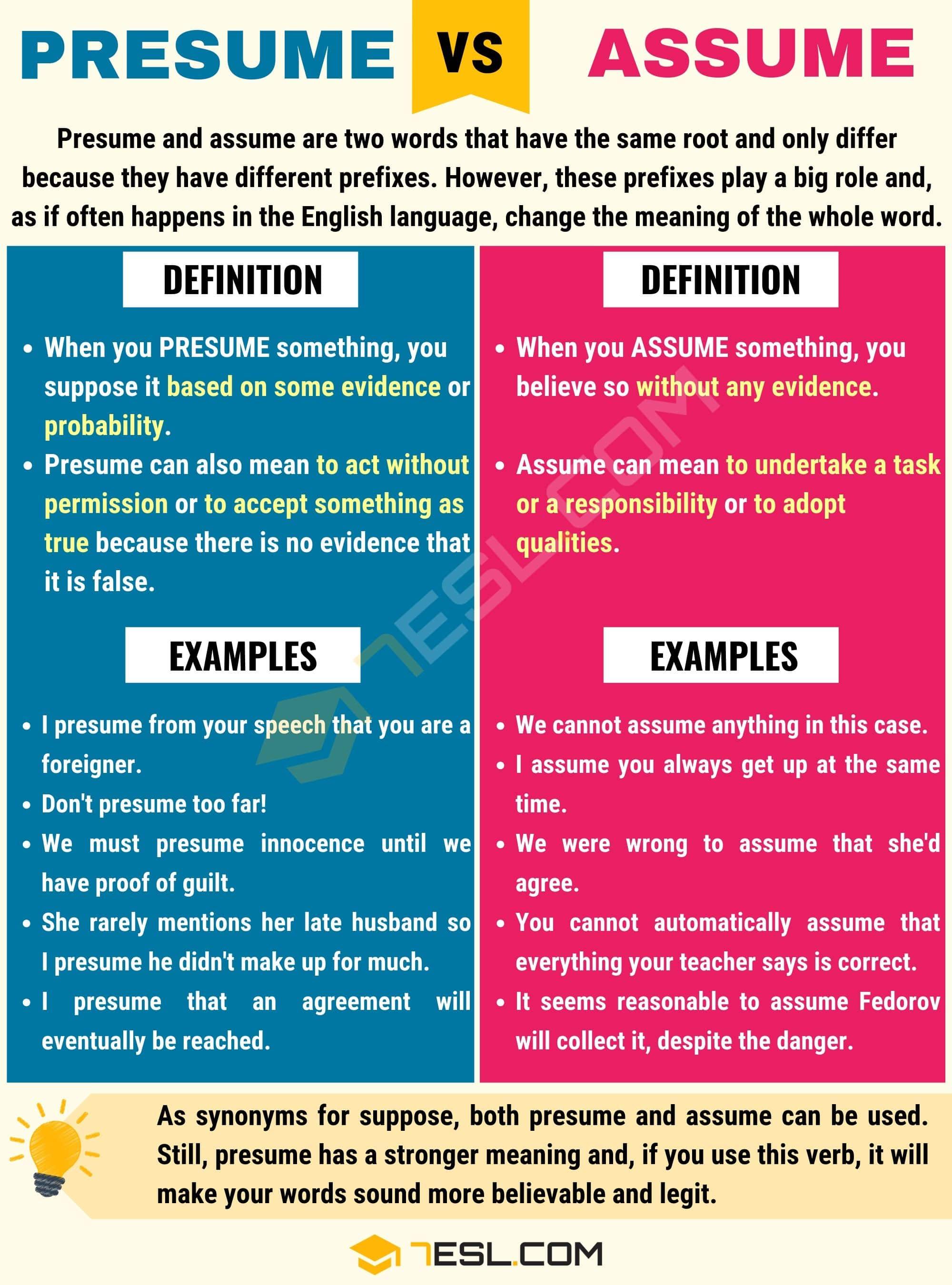 Presume vs Assume