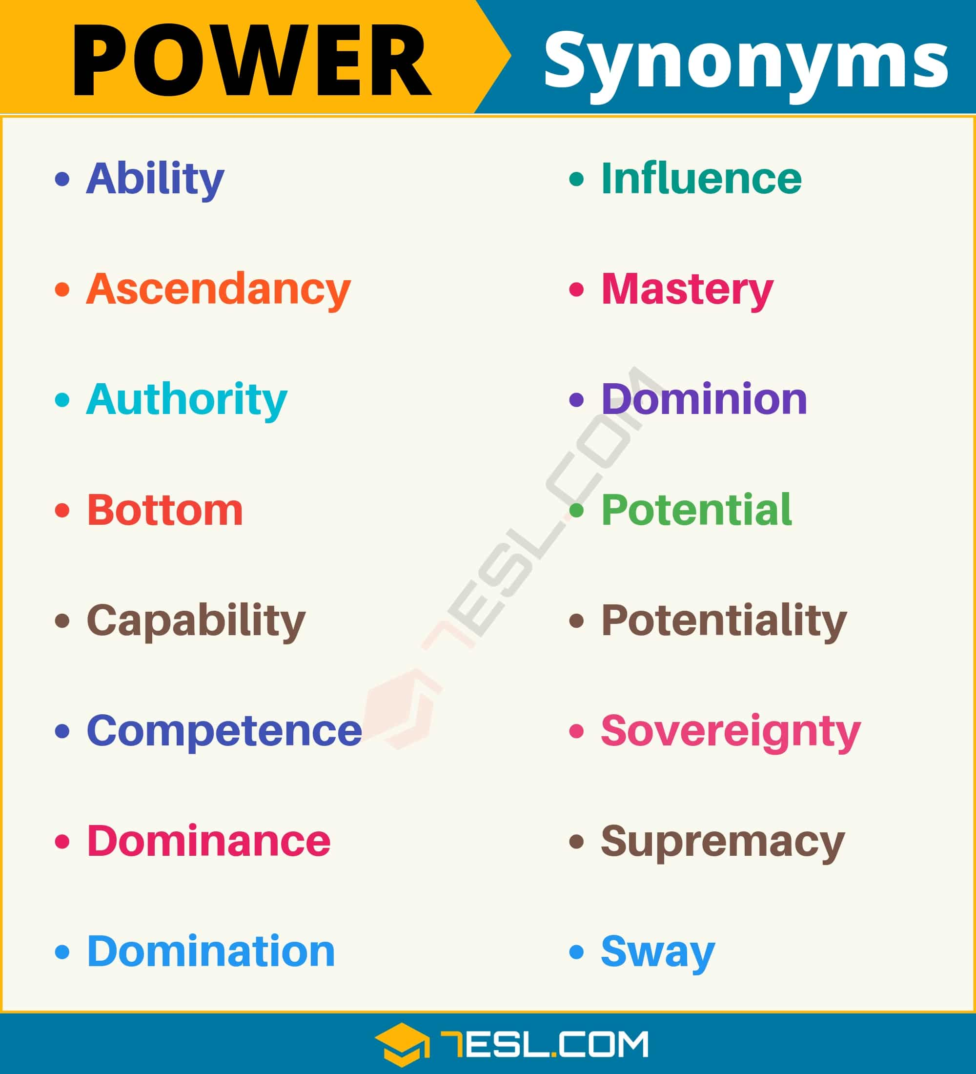 "Another Word for Power | 195+ Synonyms for ""Power"" with Useful Examples"
