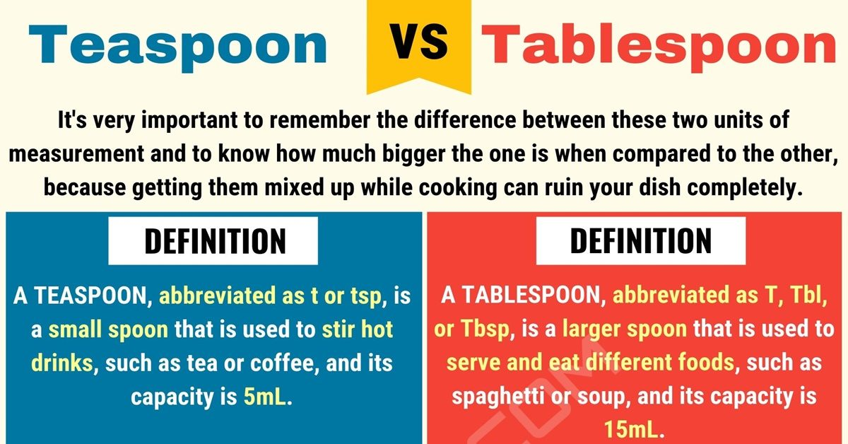Teaspoon vs Tablespoon