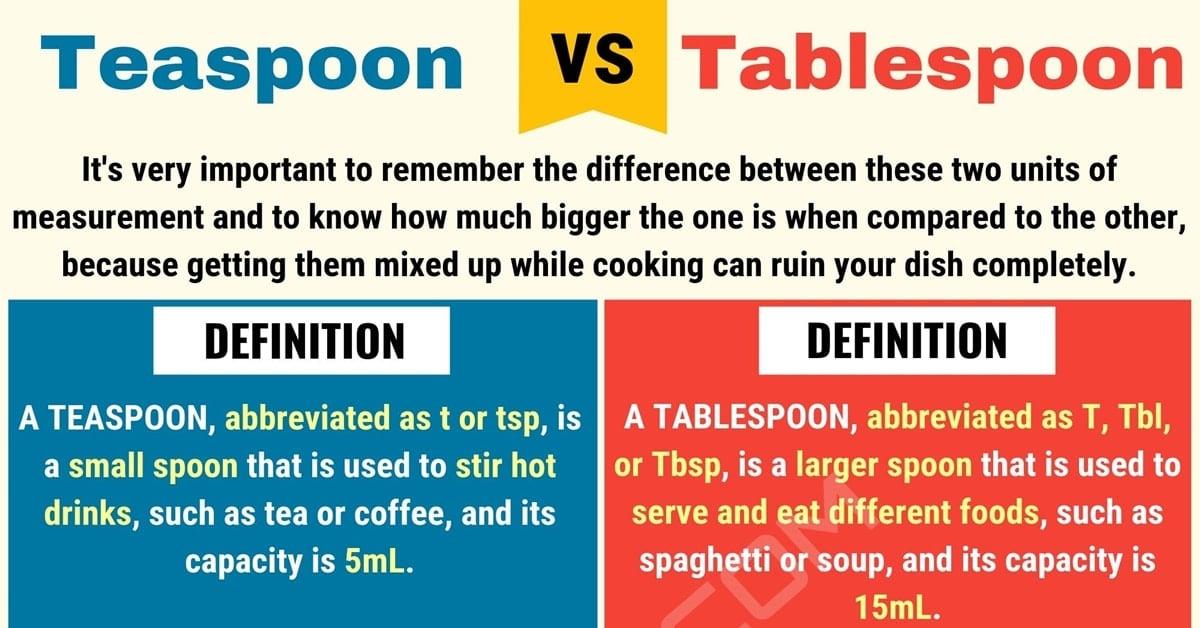 Teaspoon vs. Tablespoon