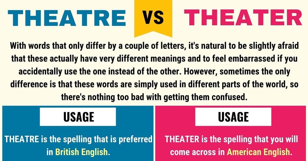 Theatre vs. Theater