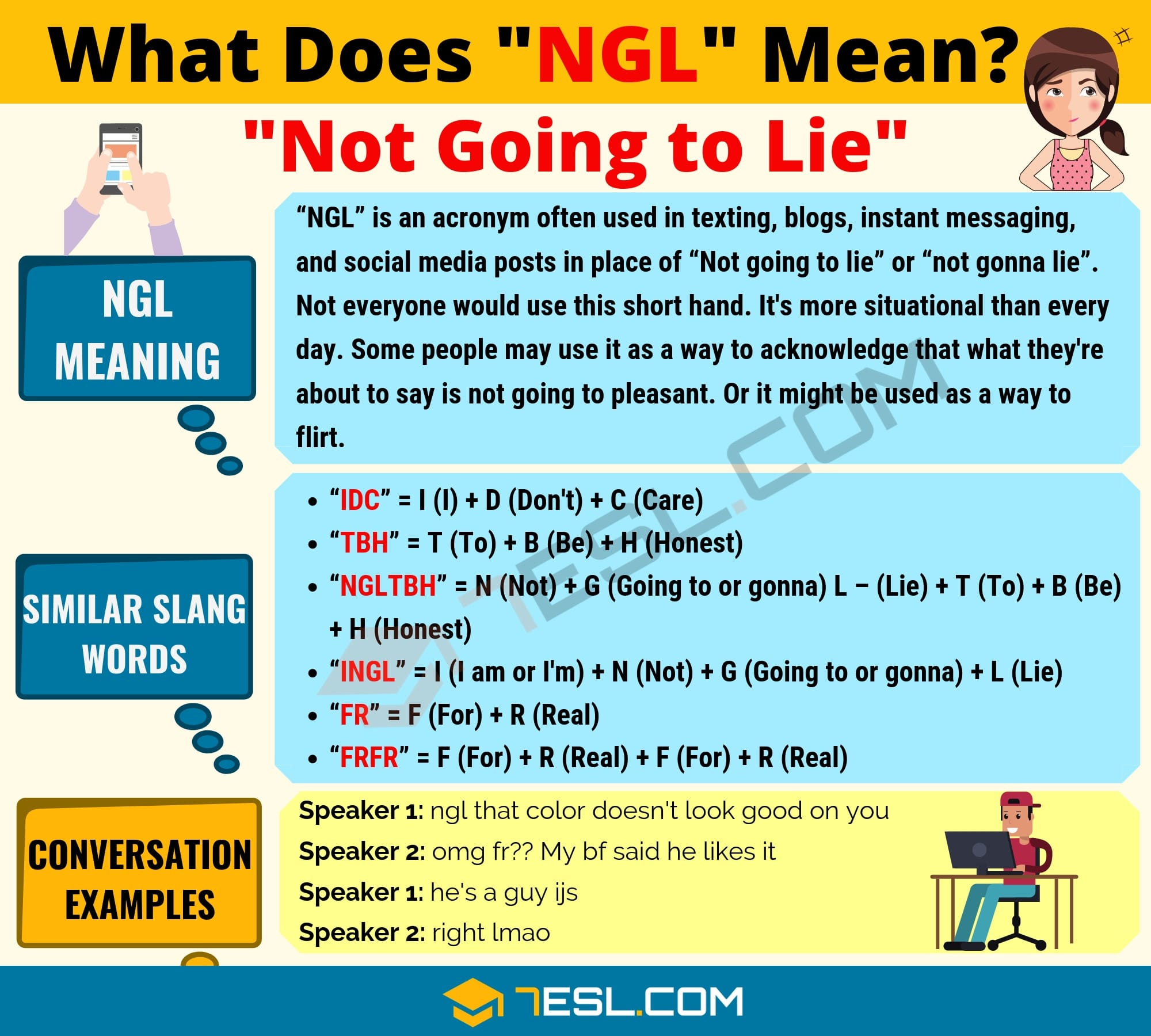 NGL Meaning: What Does NGL Mean? Useful Text Conversations