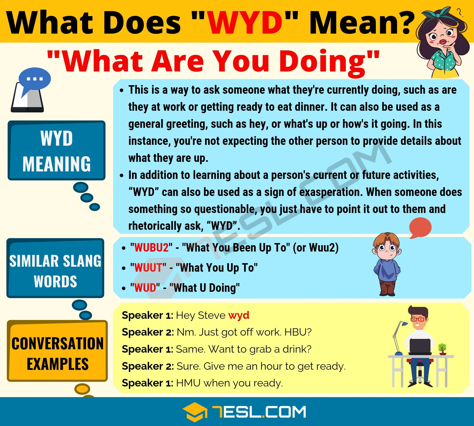 WYD Meaning: What Does WYD Mean? Useful Text Conversations - 7 E S L