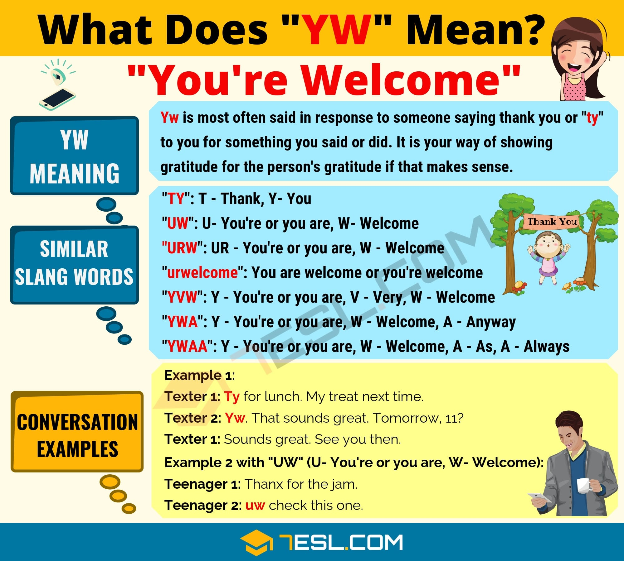 Yw Meaning What Does Yw Mean Useful Text Conversations 7esl