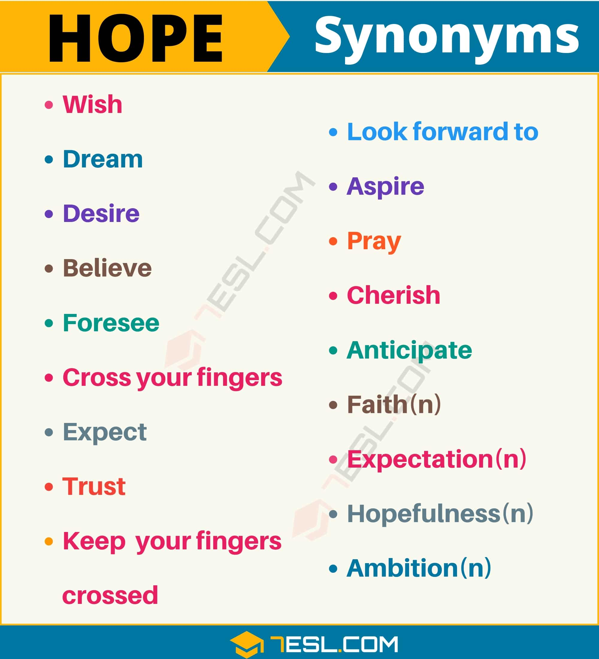 "Another Word for Hope | 100+ Synonyms for ""Hope"" with Useful Examples"