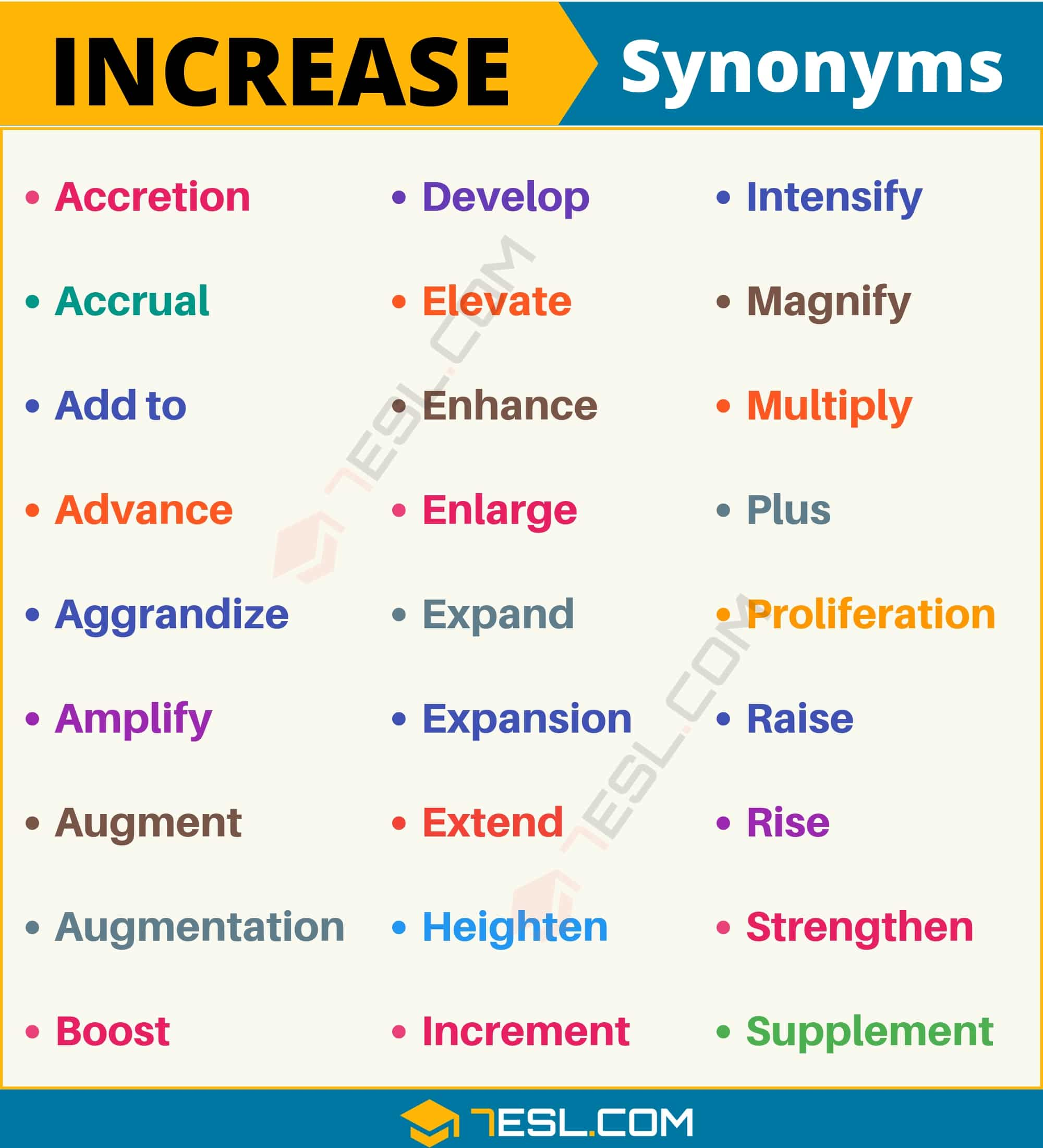 INCREASE Synonym: List of 27 Synonyms for Increase in English
