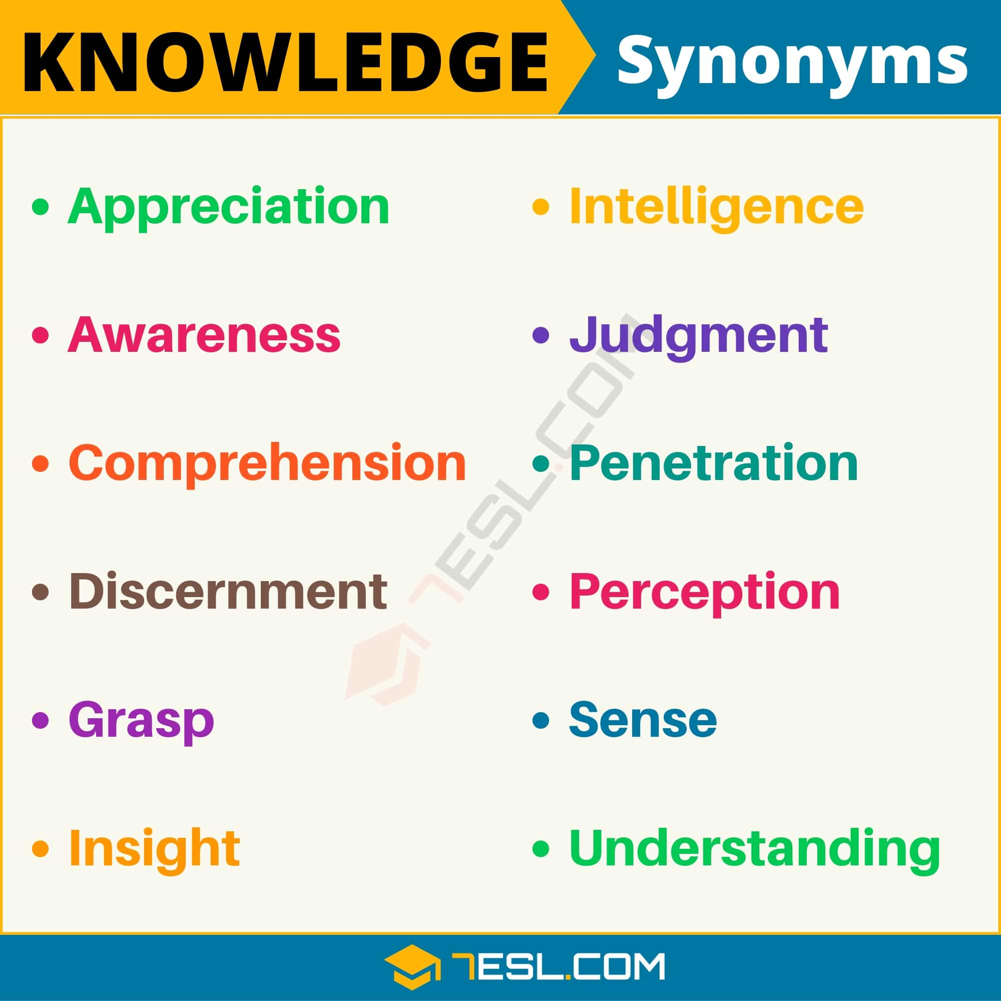 KNOWLEDGE Synonym: 12 Synonyms for Knowledge with Examples