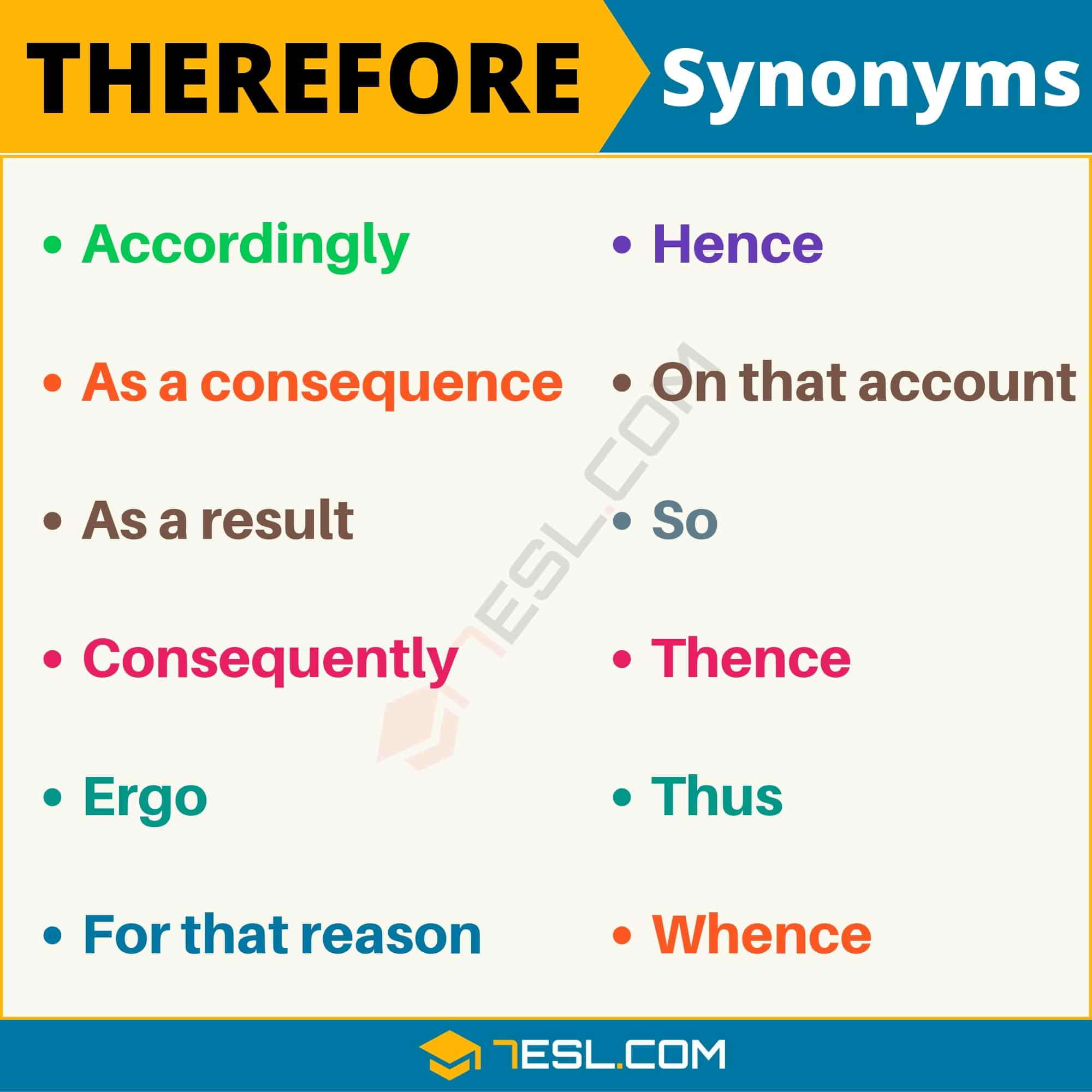 THEREFORE Synonym: List of 12 Synonyms for Therefore in English