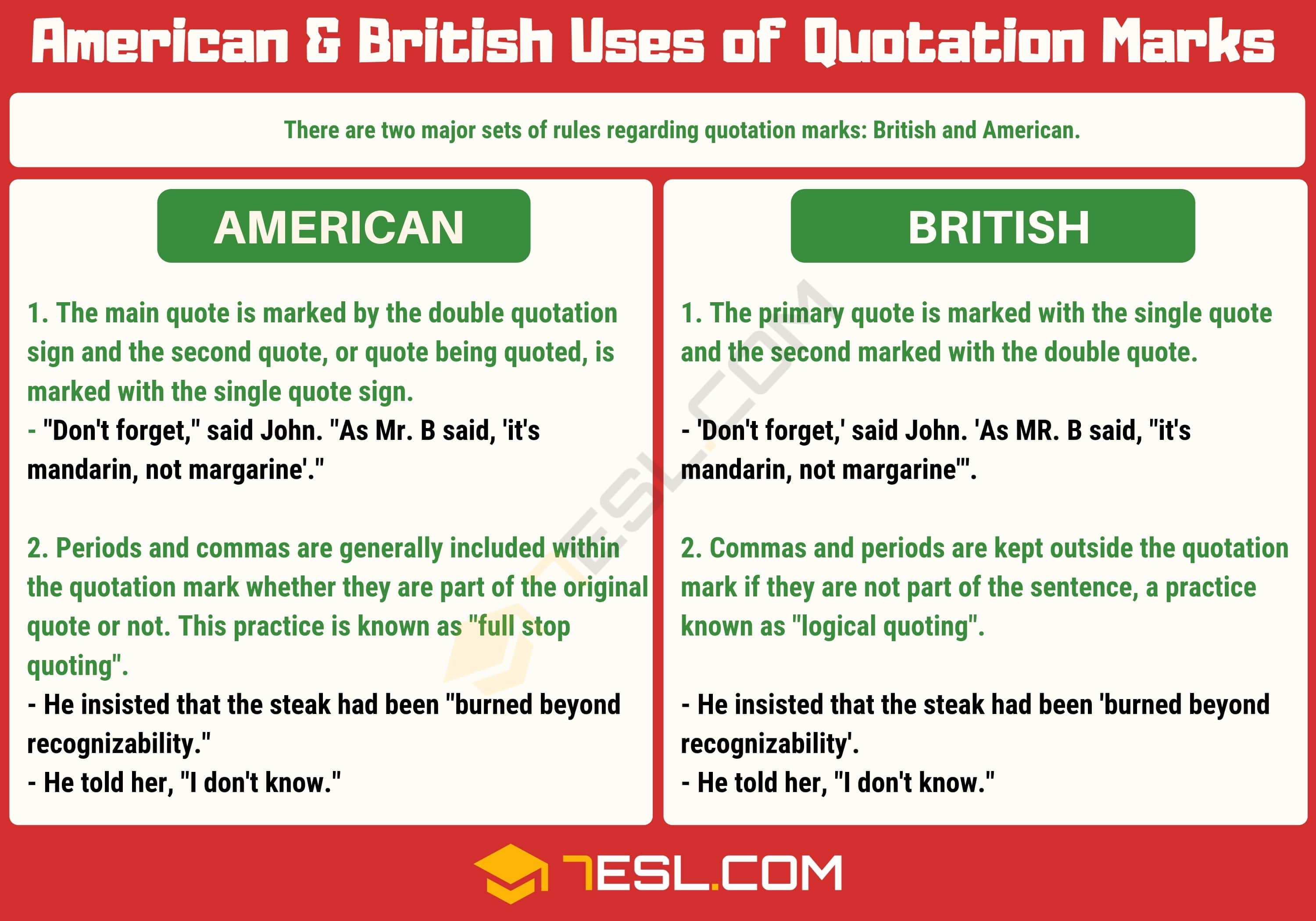 Differences Between American and British Uses of Quotation Marks