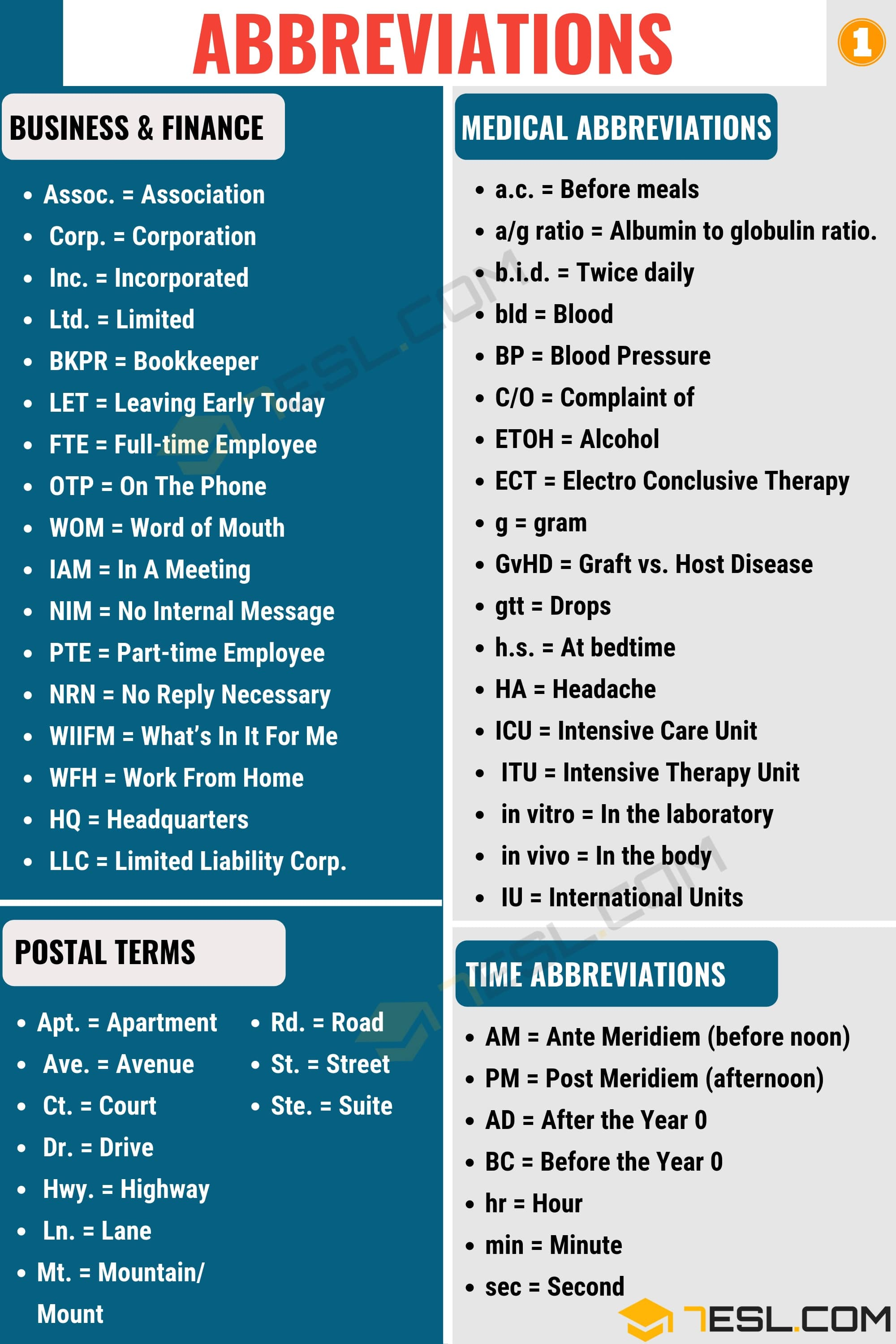 Common Abbreviations