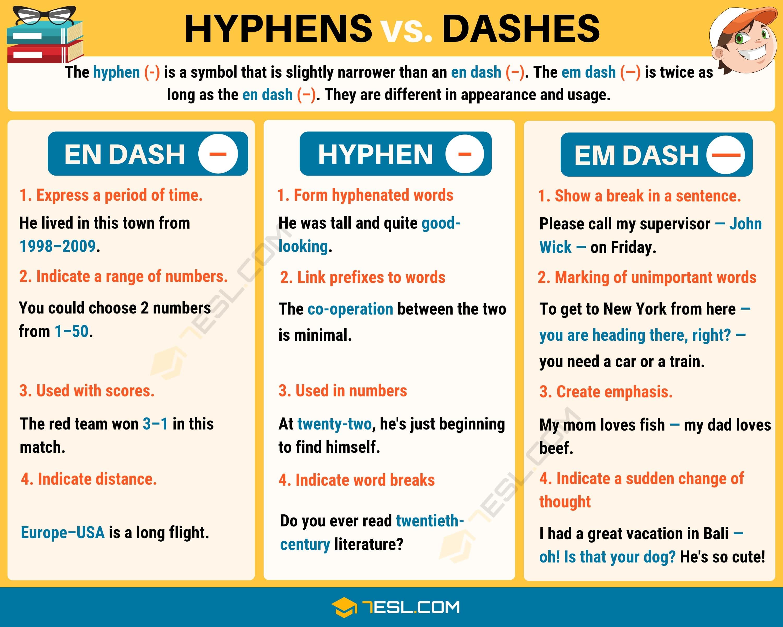 En dash vs Em dash vs Hyphen