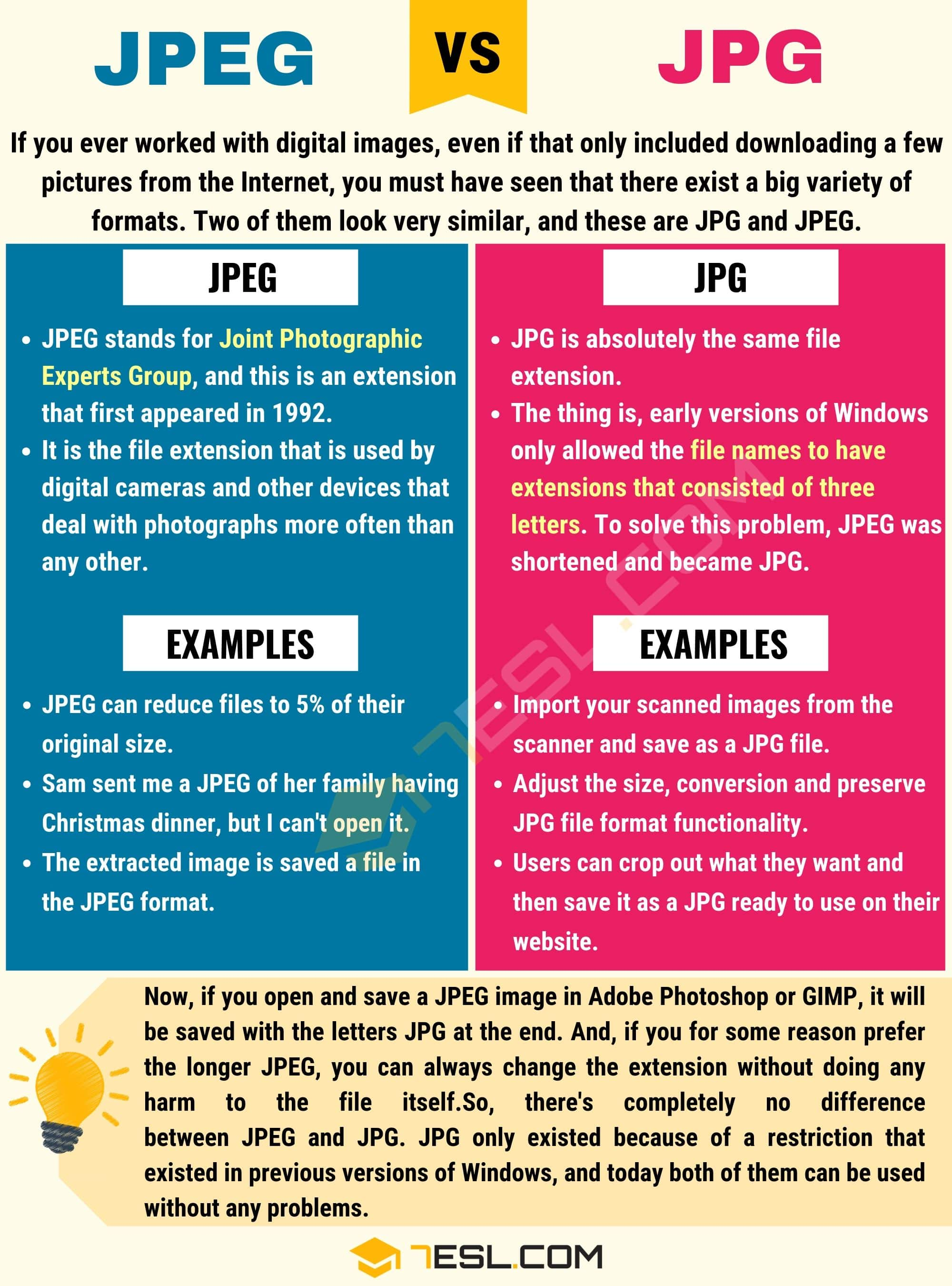 JPG Vs JPEG: Useful Difference Between JPEG Vs JPG - 7 E S L
