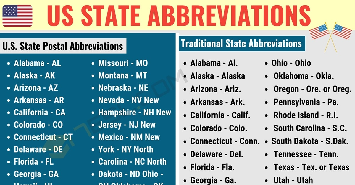 State Abbreviations: Full List of US State Abbreviations in English 1