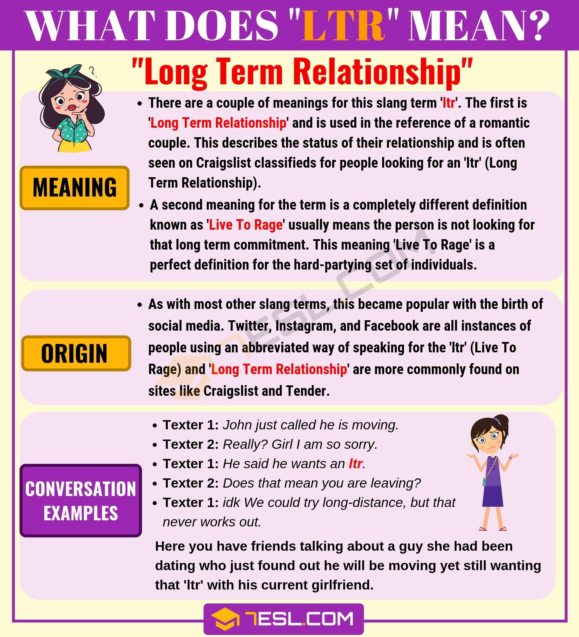 LTR dating sites