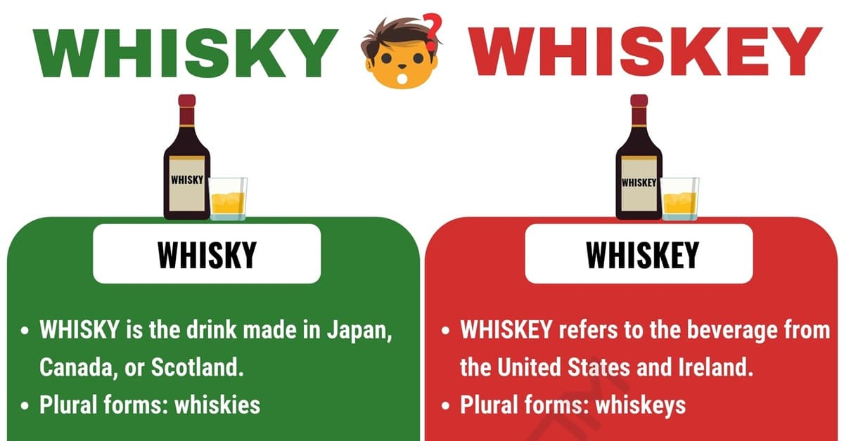Whisky vs. Whiskey