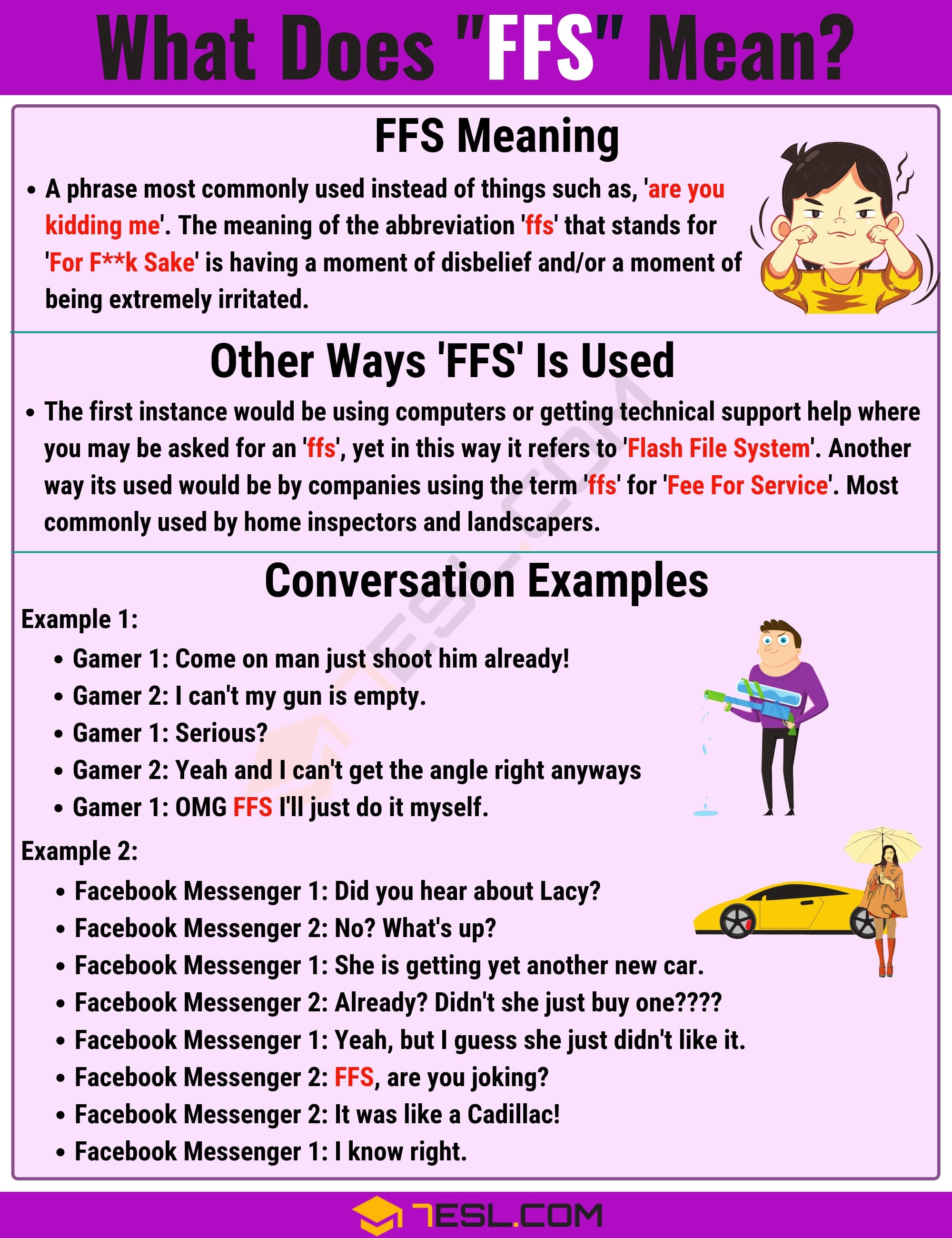 Ffs Meaning