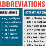 Abbreviation Definition & Big List of Abbreviations with Meaning