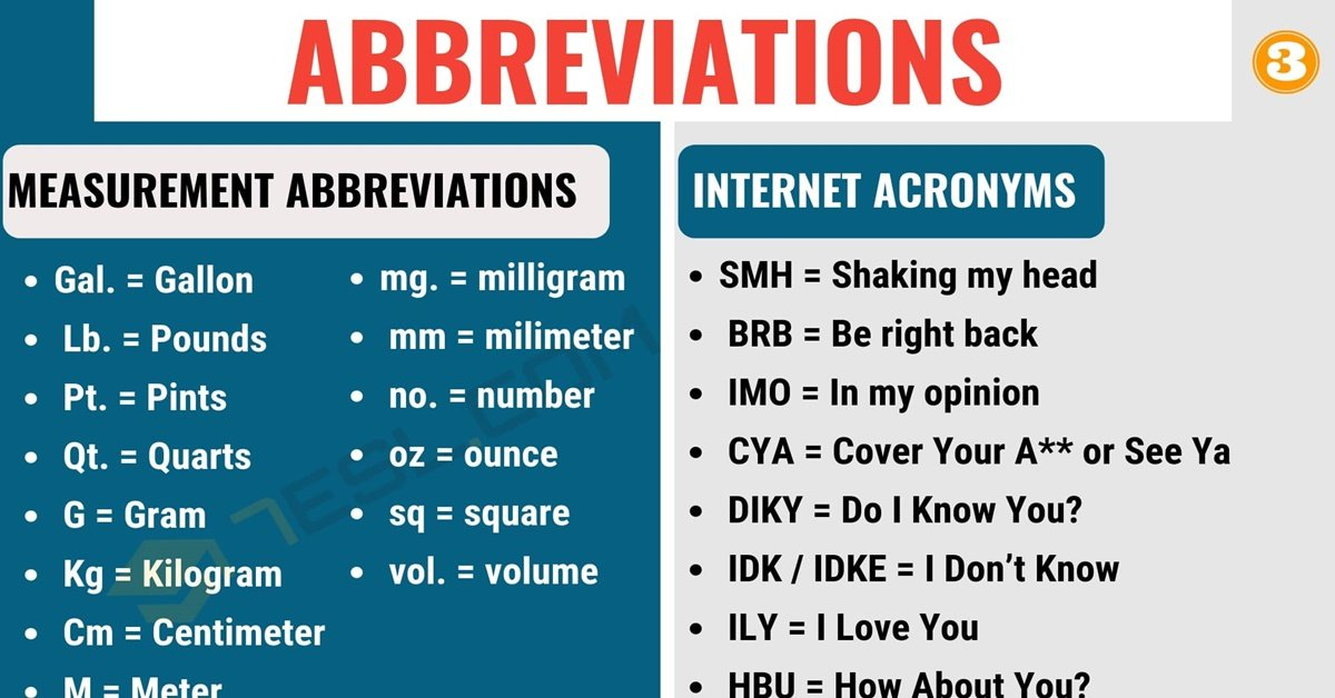 Abbreviation | A Big List Of Abbreviations In English 1
