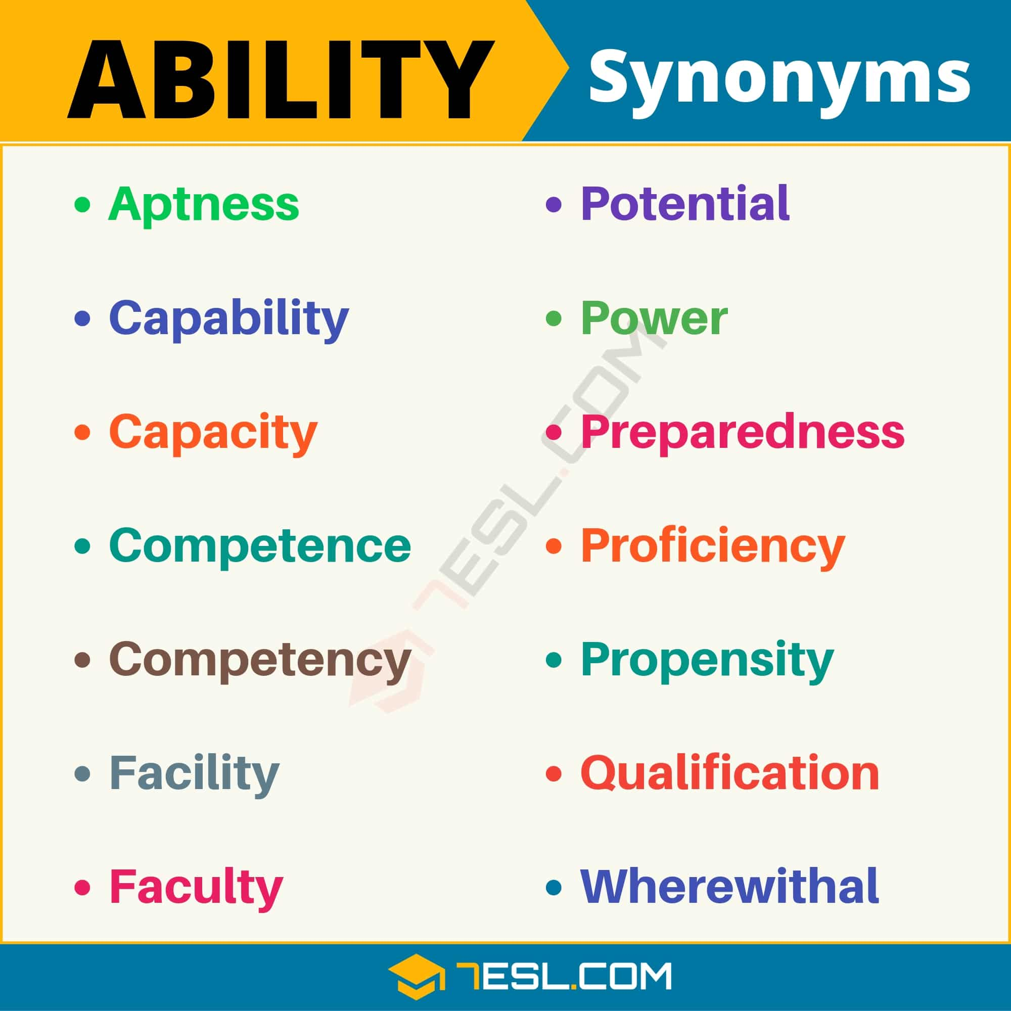 ABILITY Synonym: List of 100 Synonyms for Ability with Useful Examples