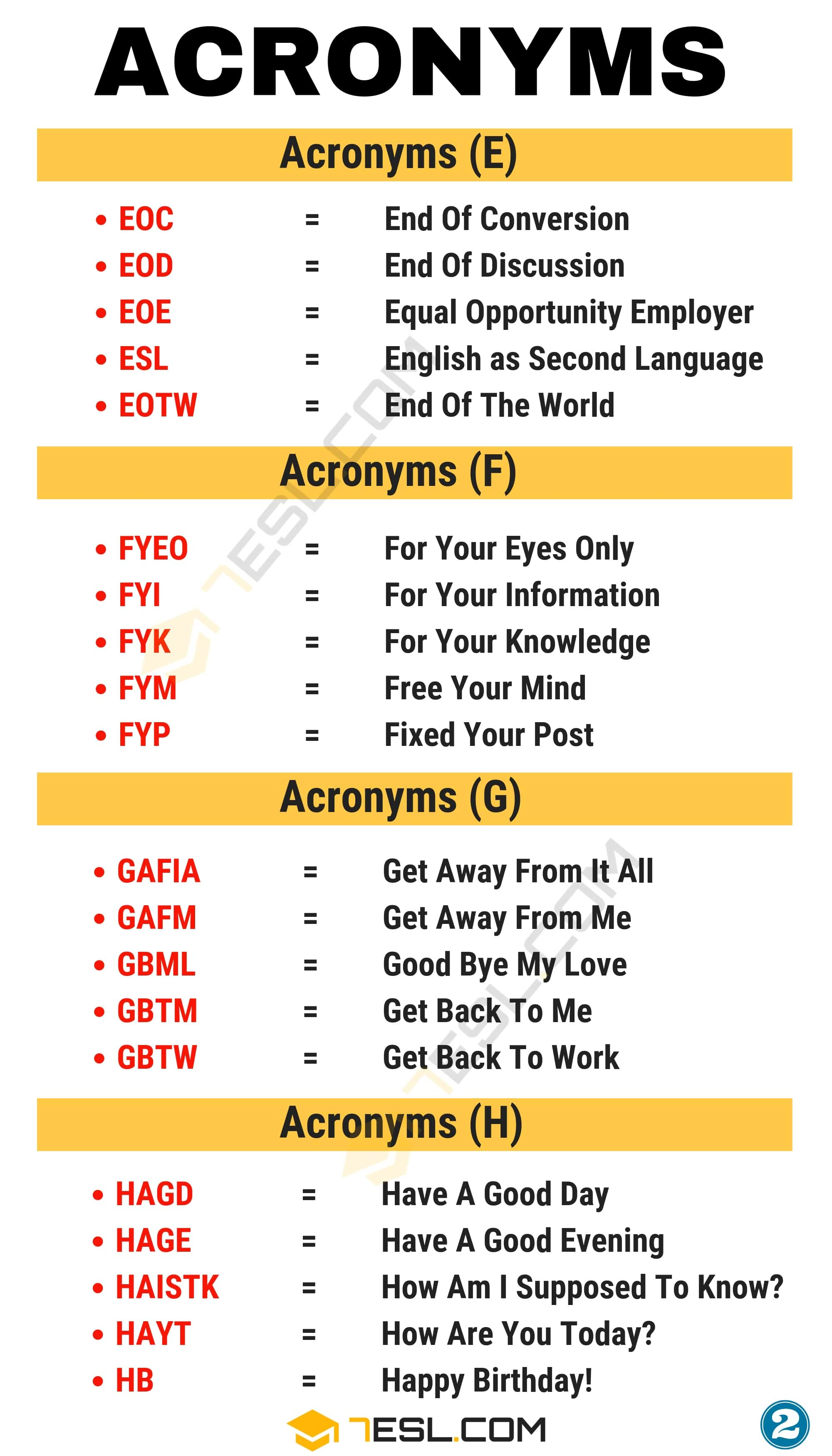 Acronyms List