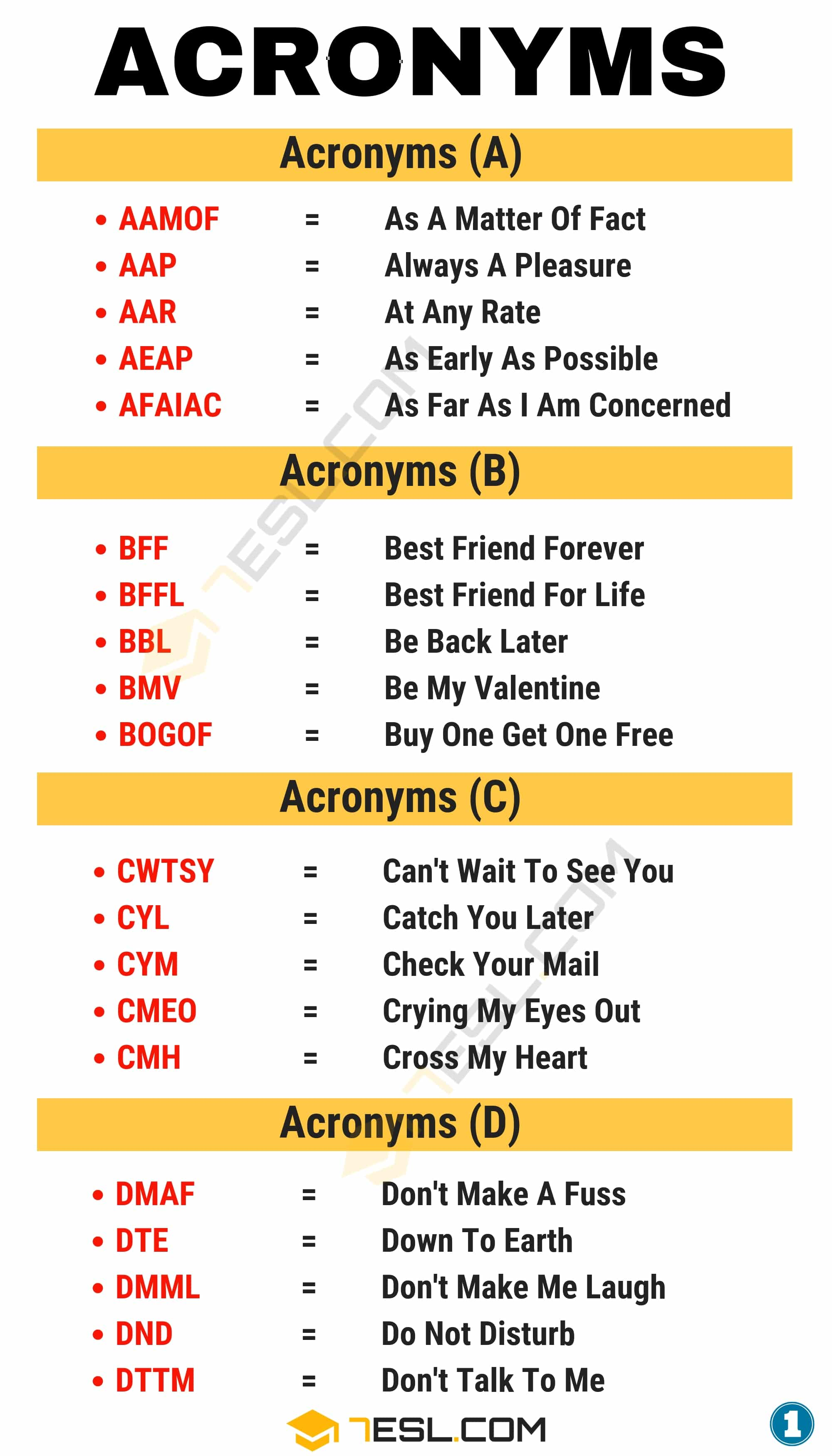 Acronym Definition & Big List of 3000+ Acronyms from A-Z - 7
