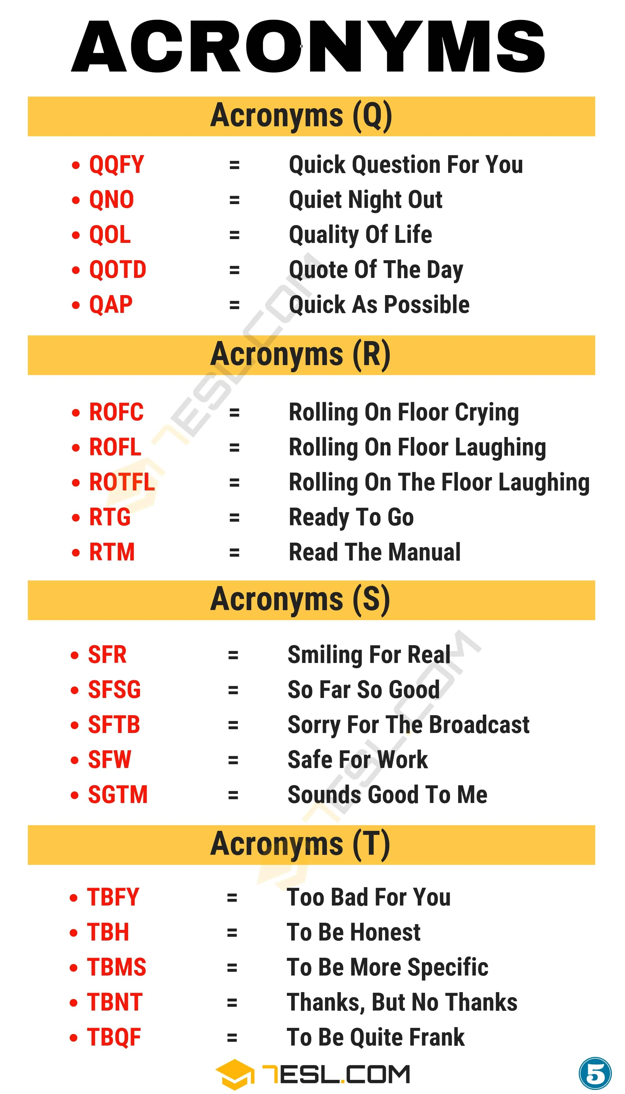 dating acronyms wltm