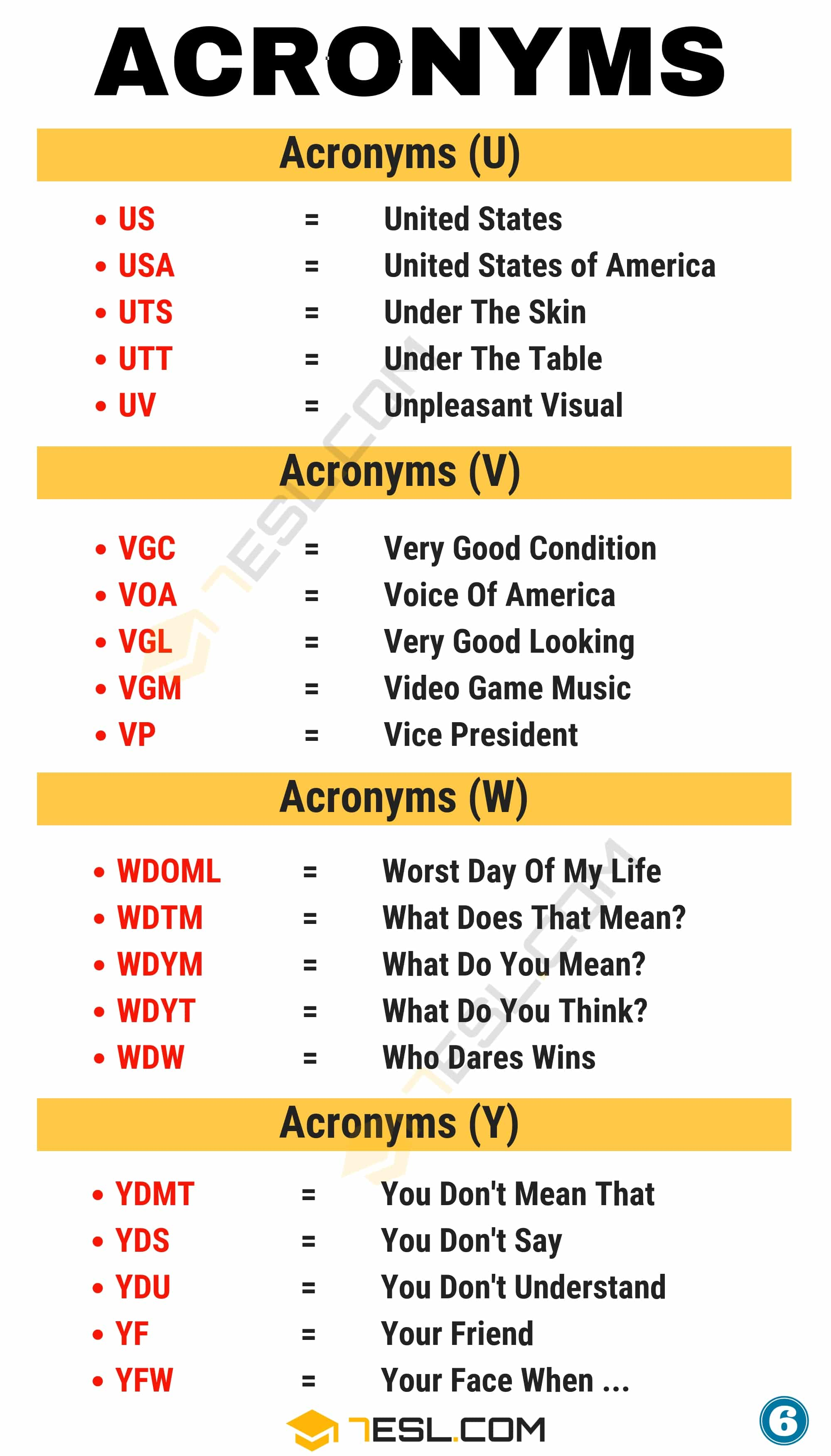 Acronym Definition & 3000 Acronyms List From A Z 7 E S L