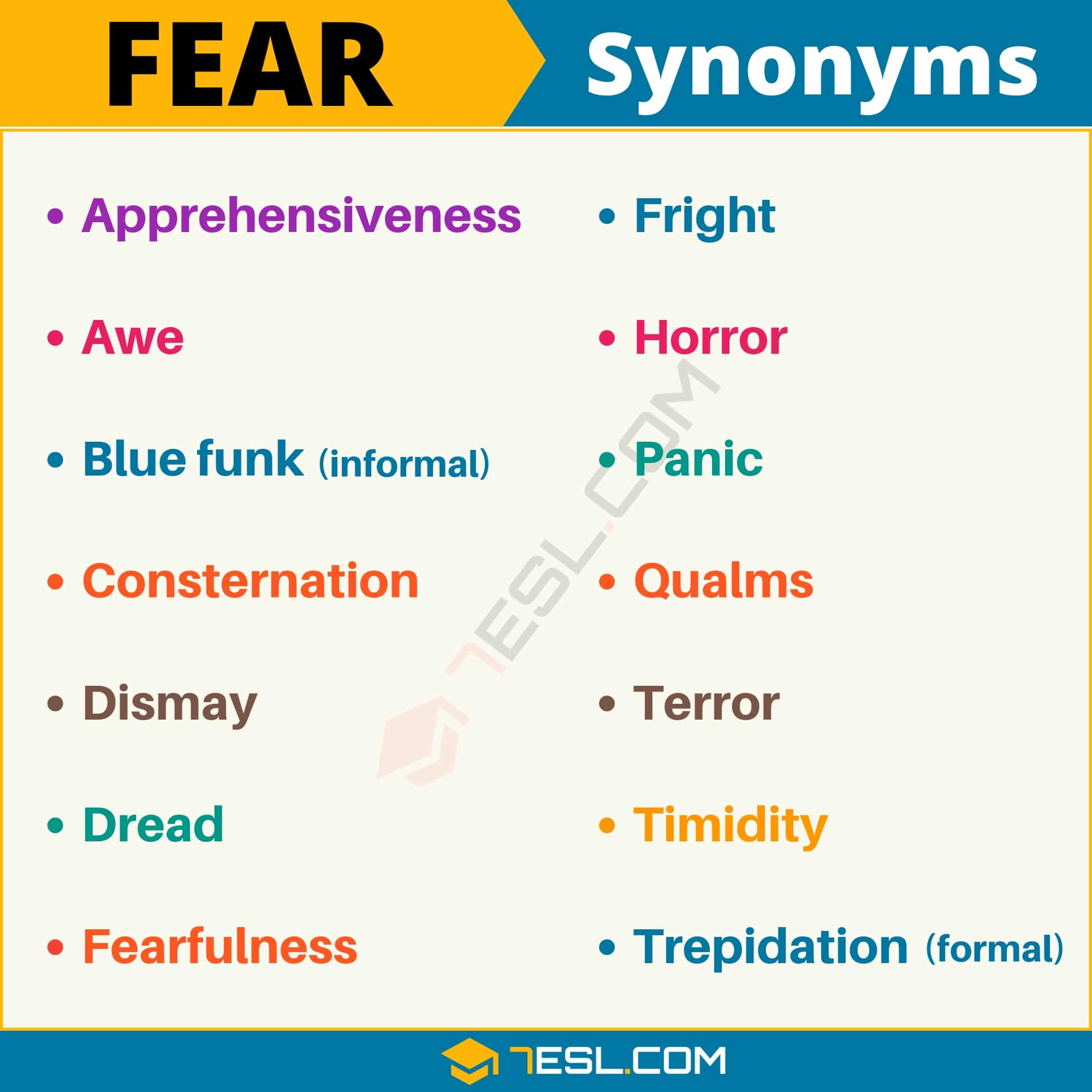 FEAR Synonym: List of Synonyms for Fear with Useful Examples