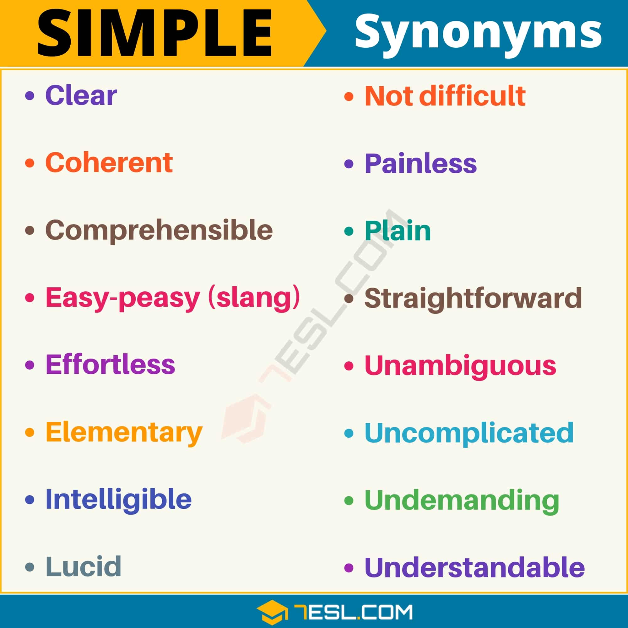 SIMPLE Synonym: List of 16 Synonyms for Simple with Useful Examples