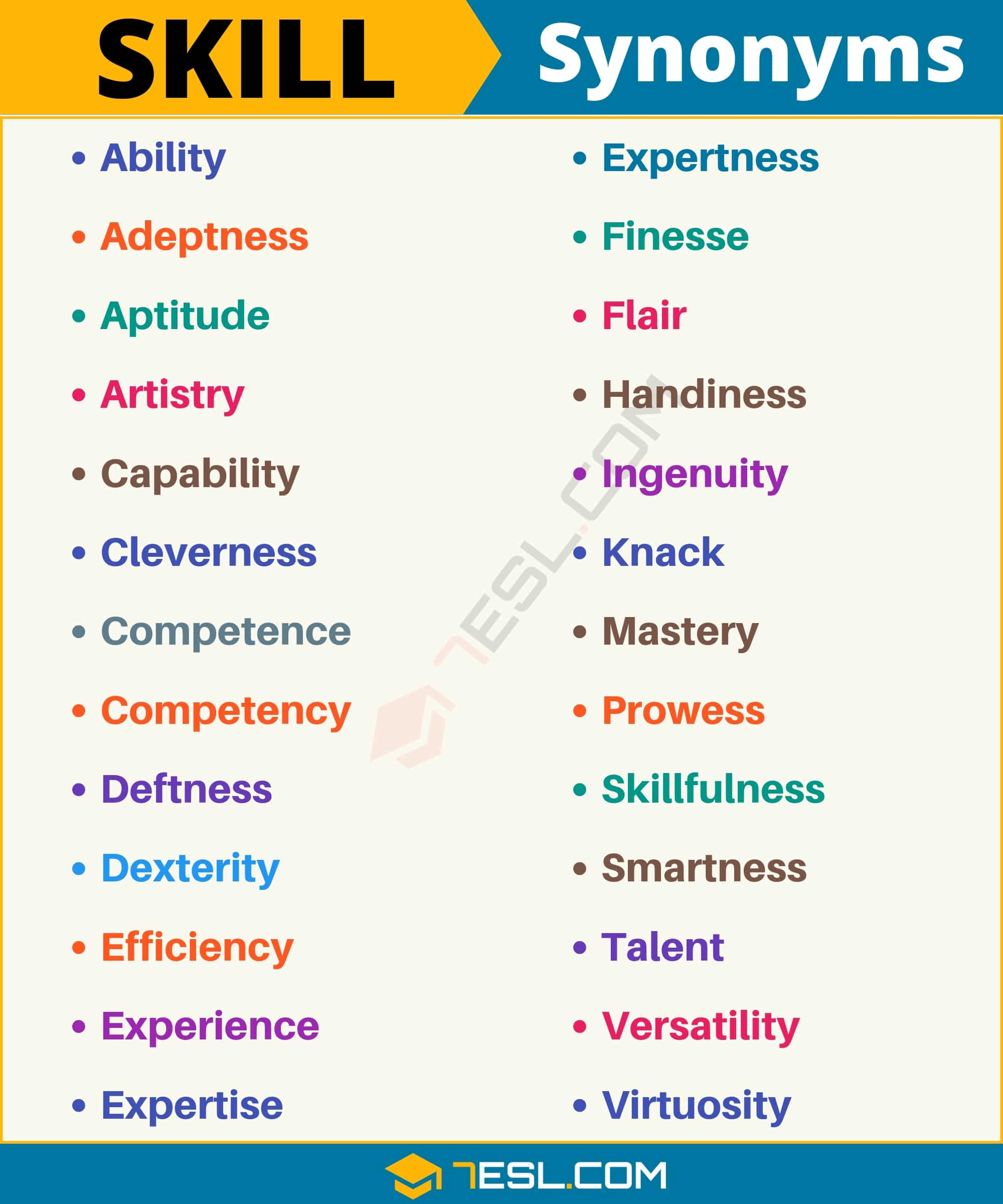 SKILL Synonym: List of 26 Synonyms for Skill with Useful Examples