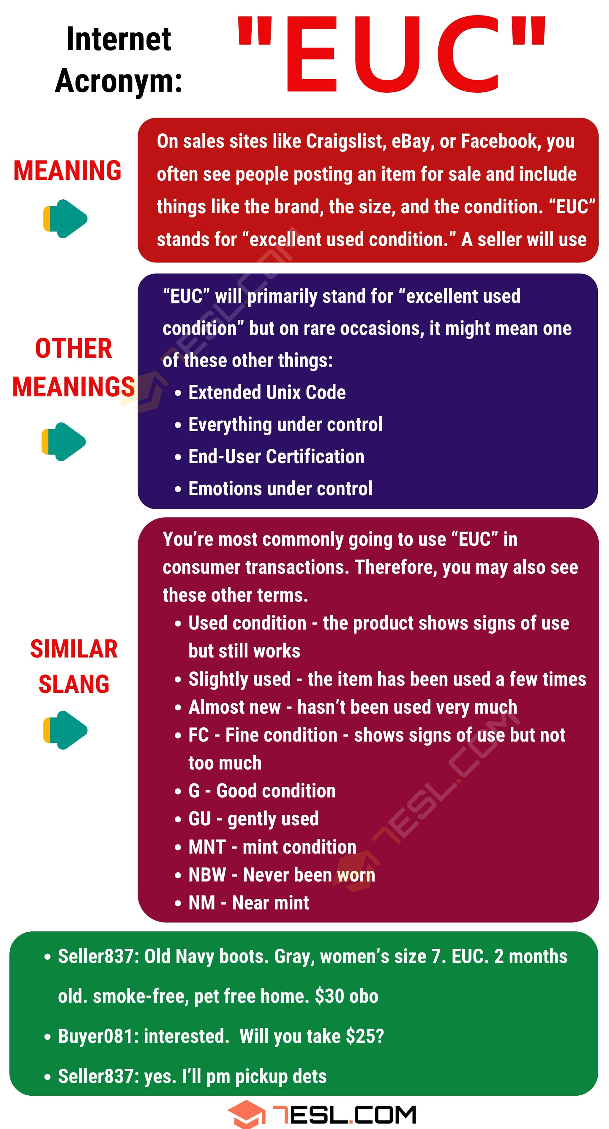 "EUC Meaning: What Does The Popular Acronym ""EUC"" Mean?"