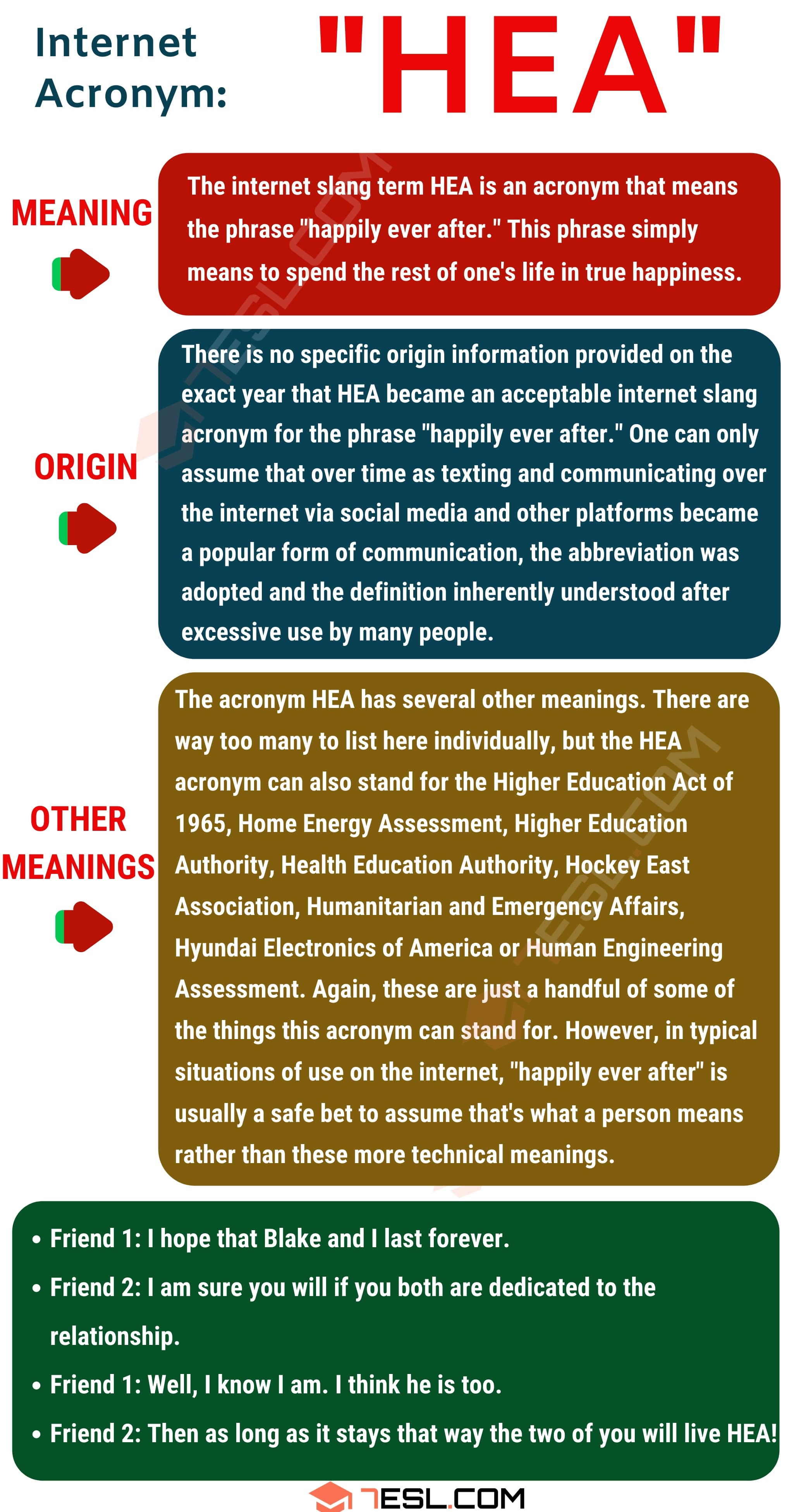 "HEA: What Does the Acronym ""HEA"" Mean? with Useful Examples"