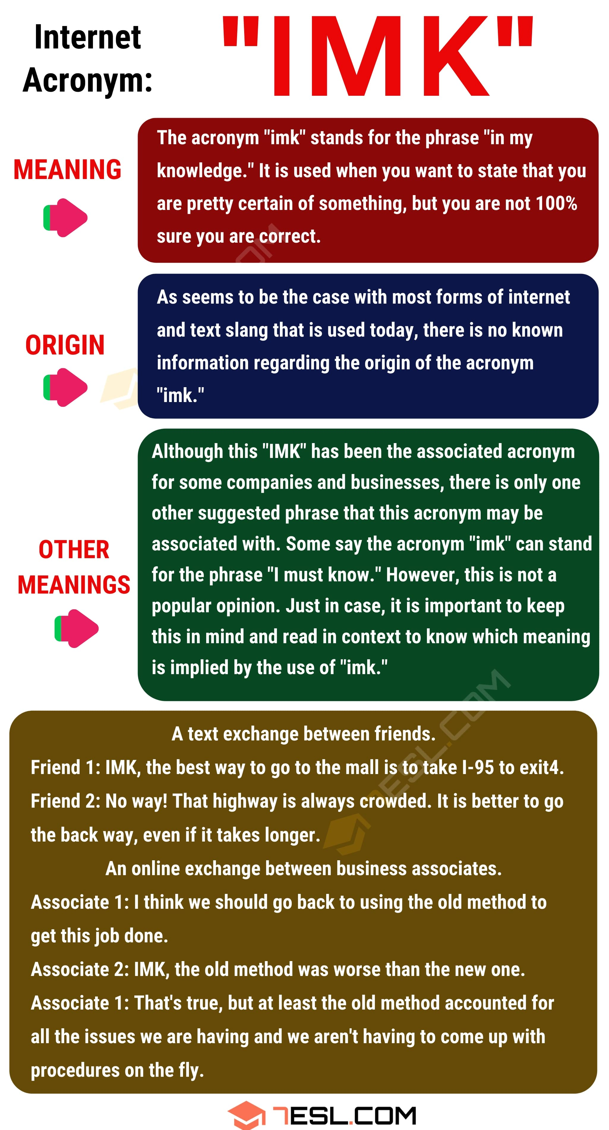 """IMK: The Meaning of """"IMK"""" with Useful Conversations"""
