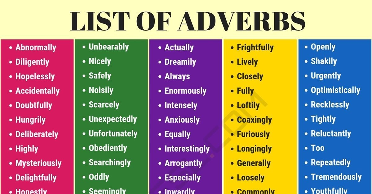 List of Adverbs