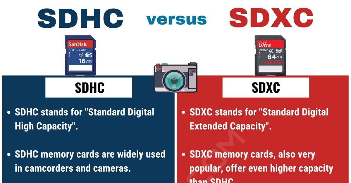 SDHC vs SDXC