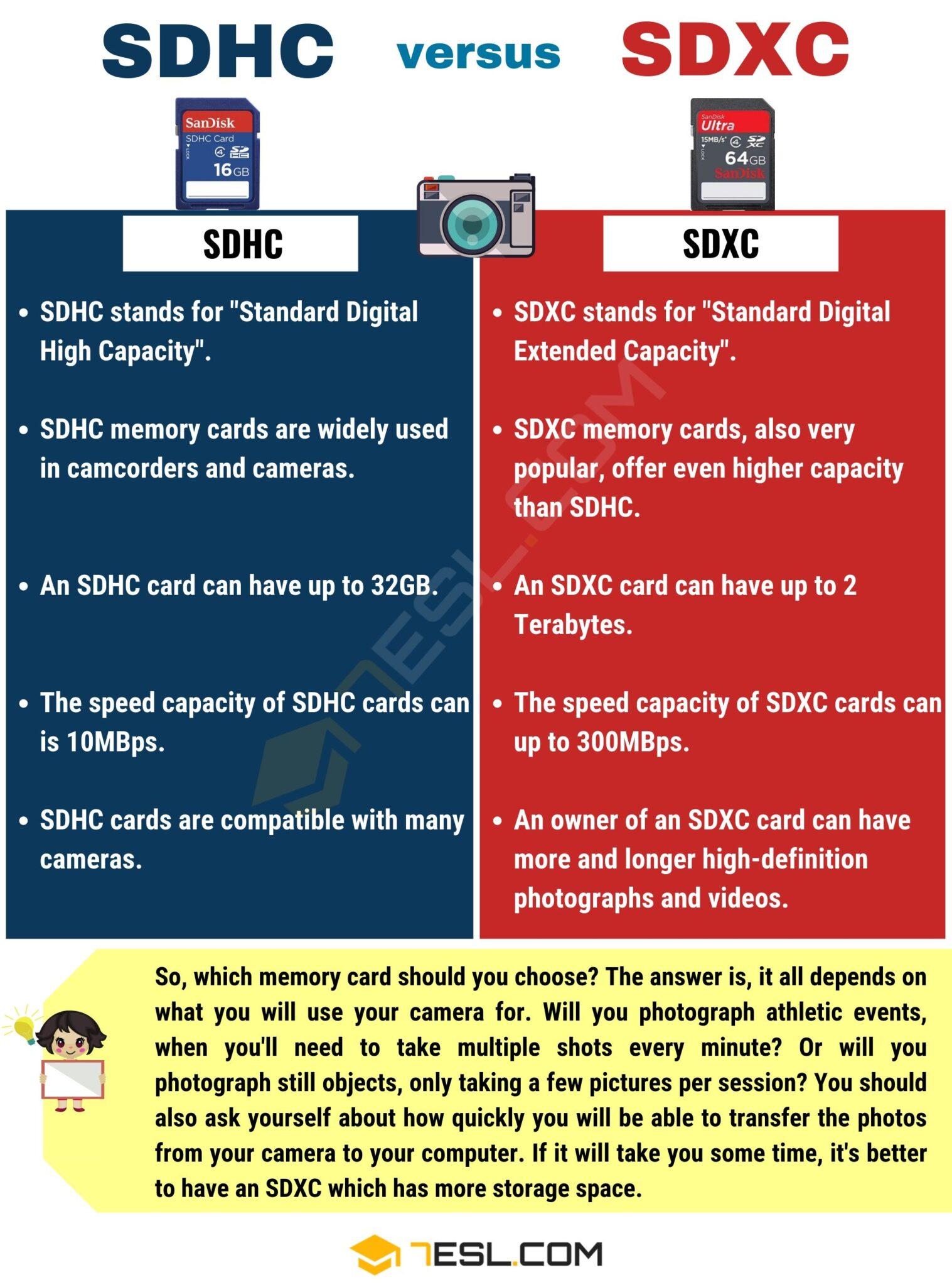 SDHC vs. SDXC