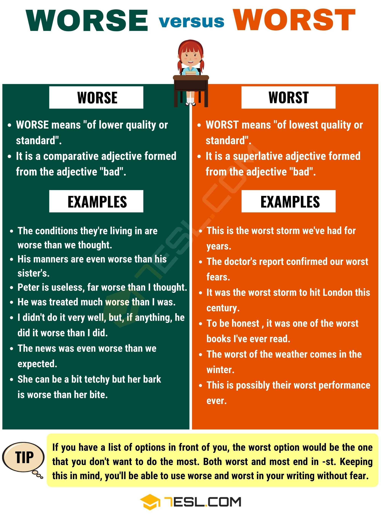 Worse vs Worst