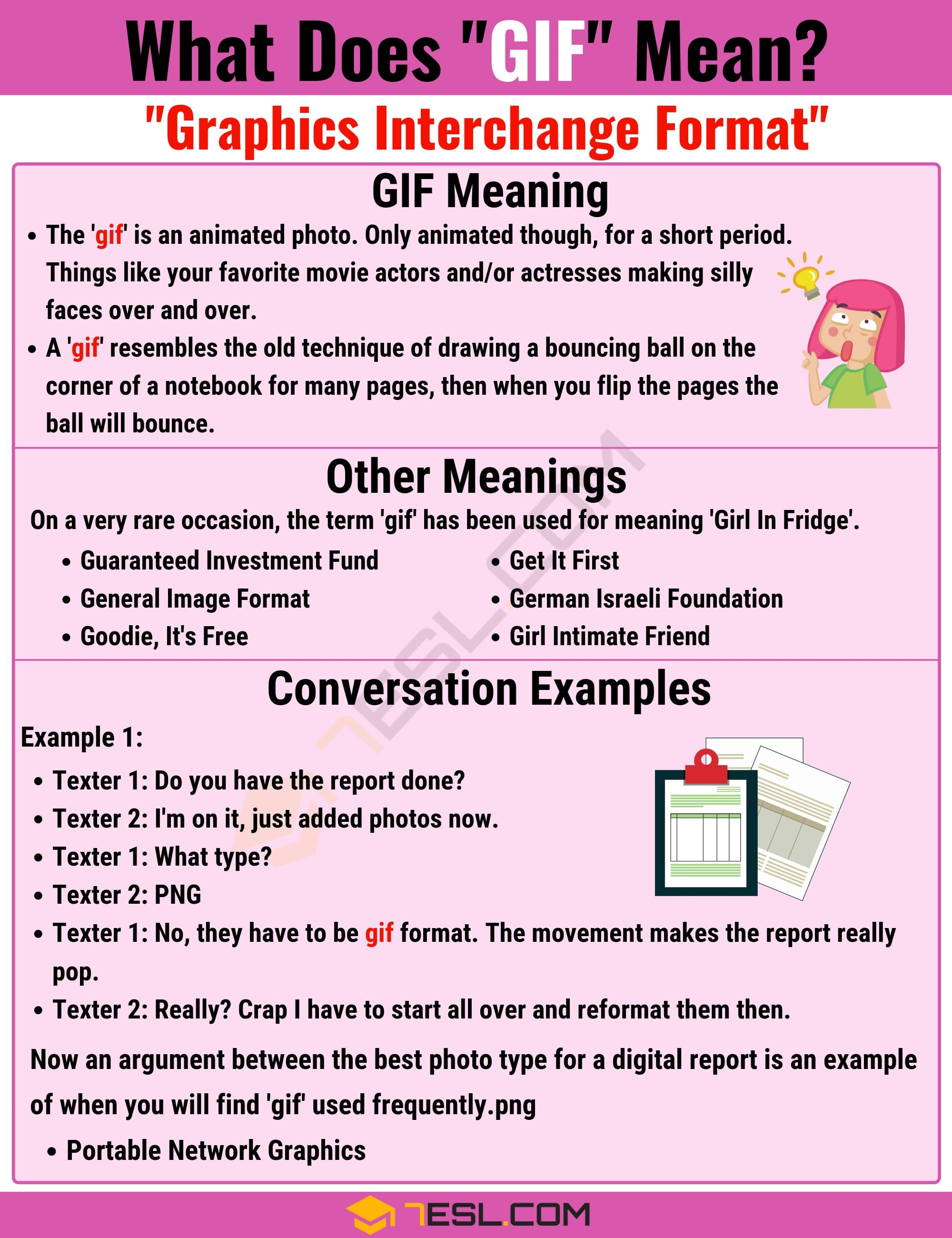 GIF Meaning: What Does GIF Mean and Stand for? 2
