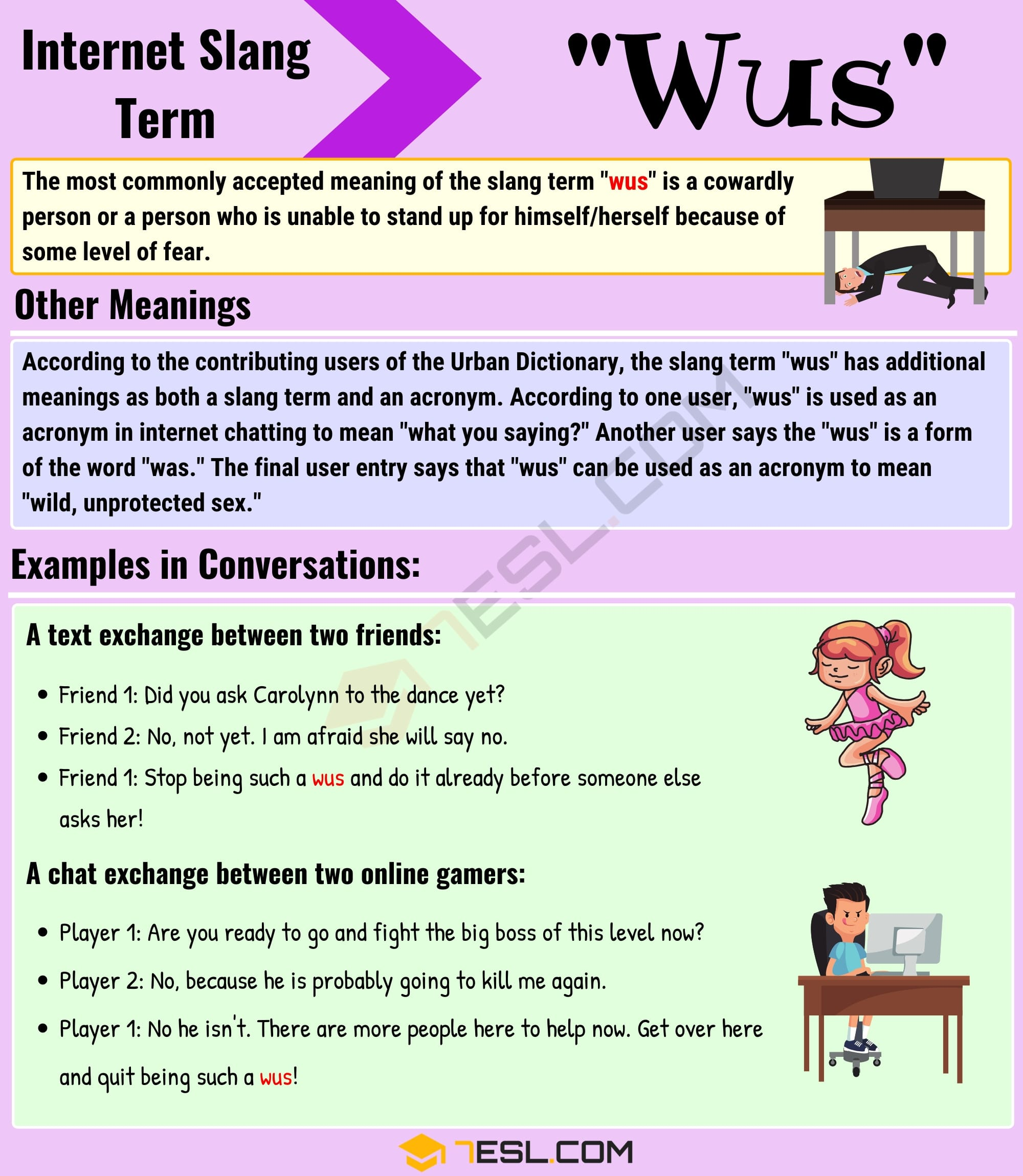 Wus Meaning: How To Use The Internet Slang Word Wus? - 7 E S L