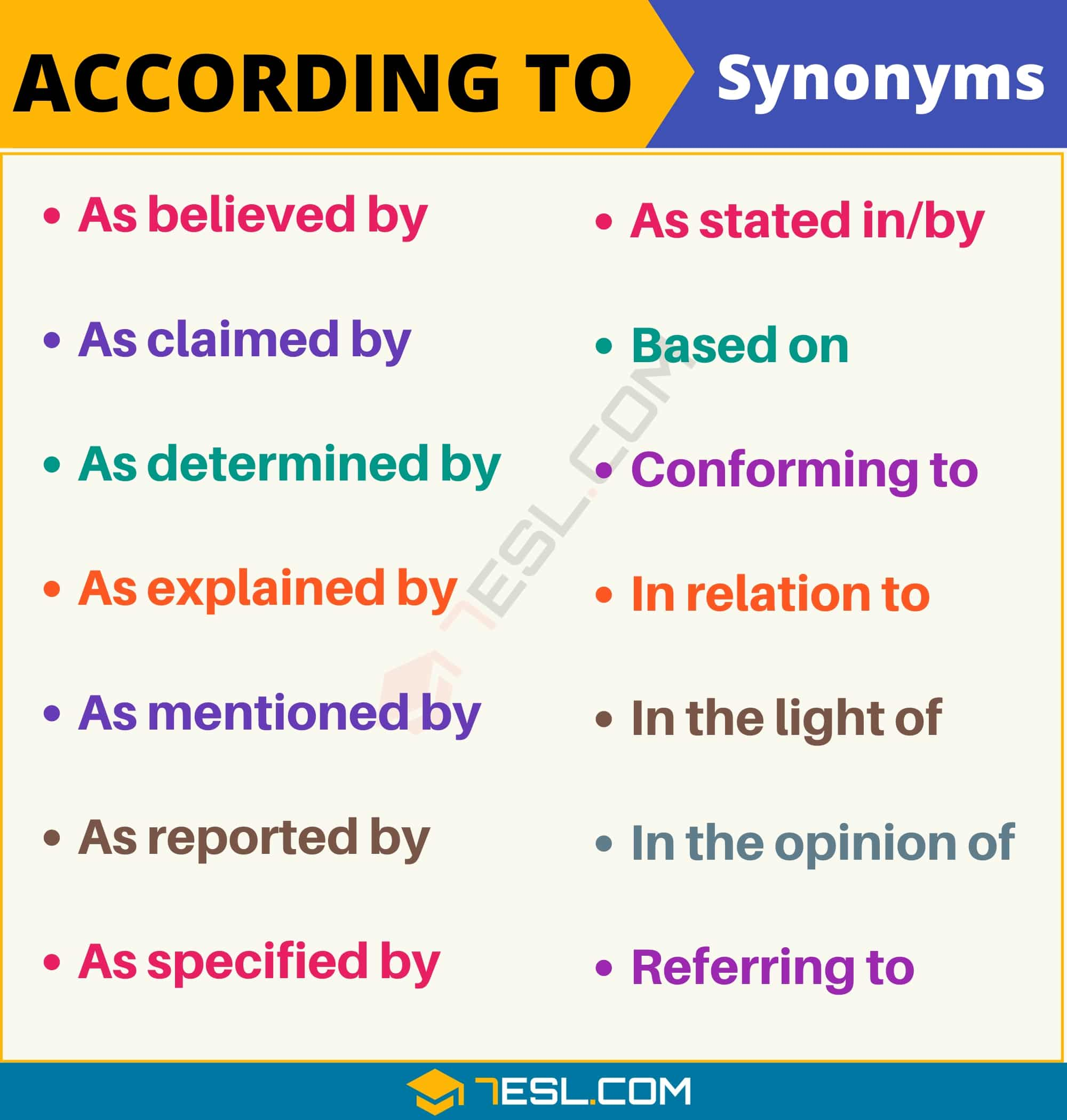 ACCORDING TO Synonym: List of 15 Synonyms for According to in English