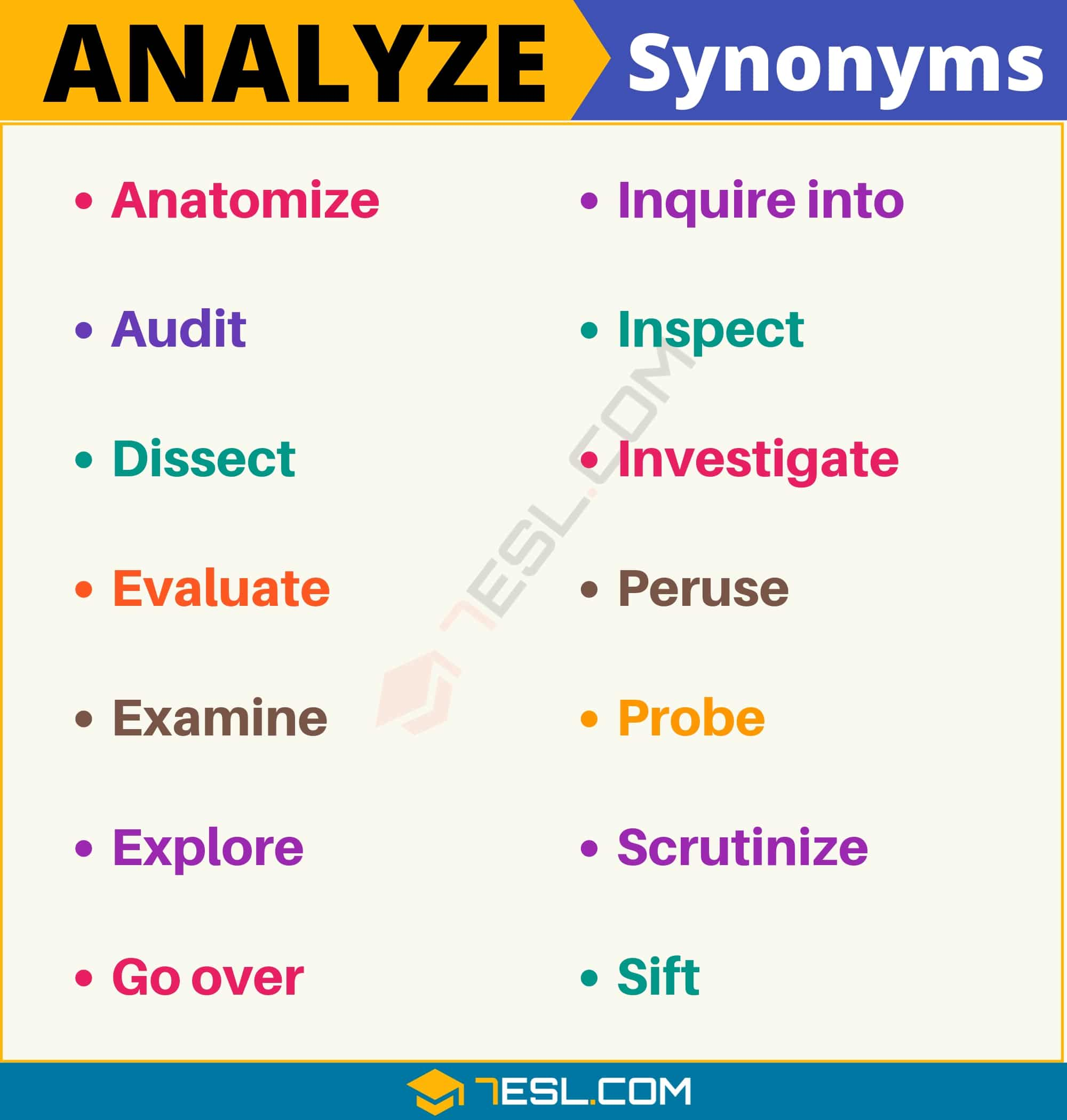 ANALYZE Synonym: List of 14 Synonyms for Analyze with Useful Examples