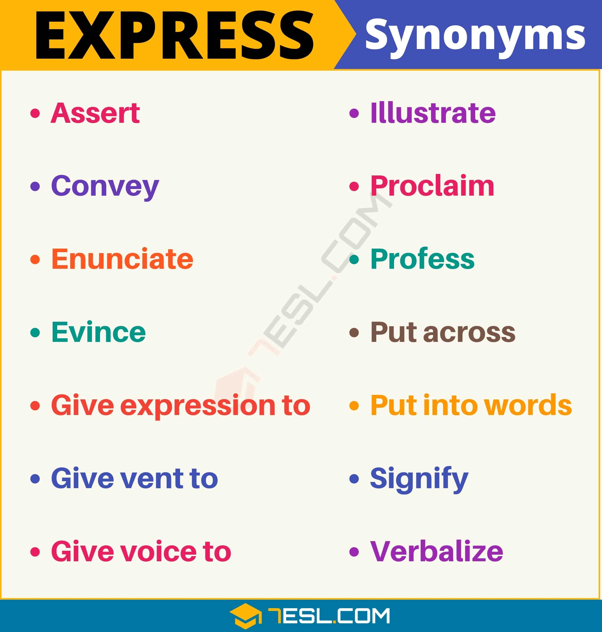 EXPRESS Synonym: List of 15 Synonyms for Express in English