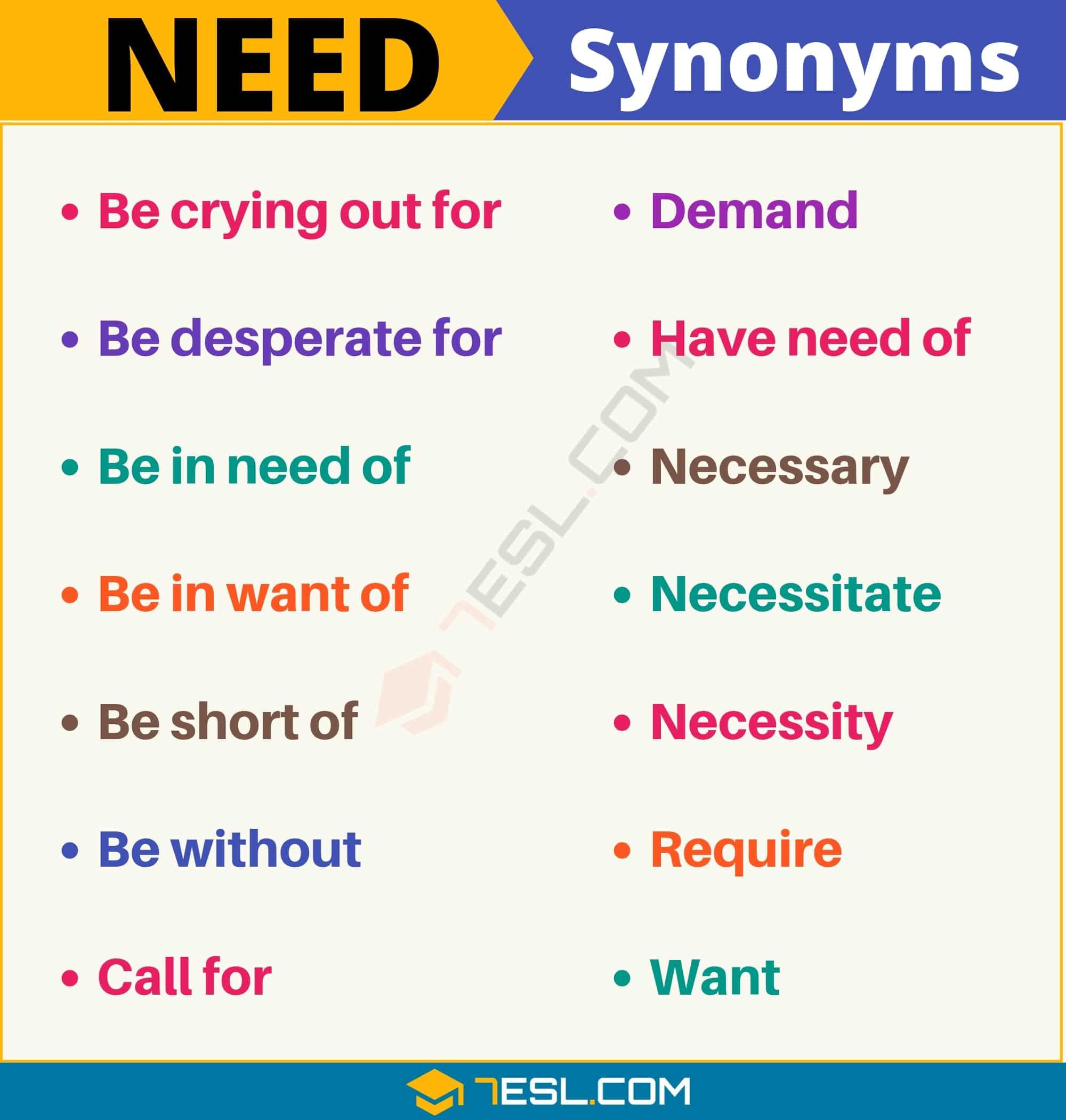 NEED Synonym: List of 14 Synonyms for Need with Useful Examples