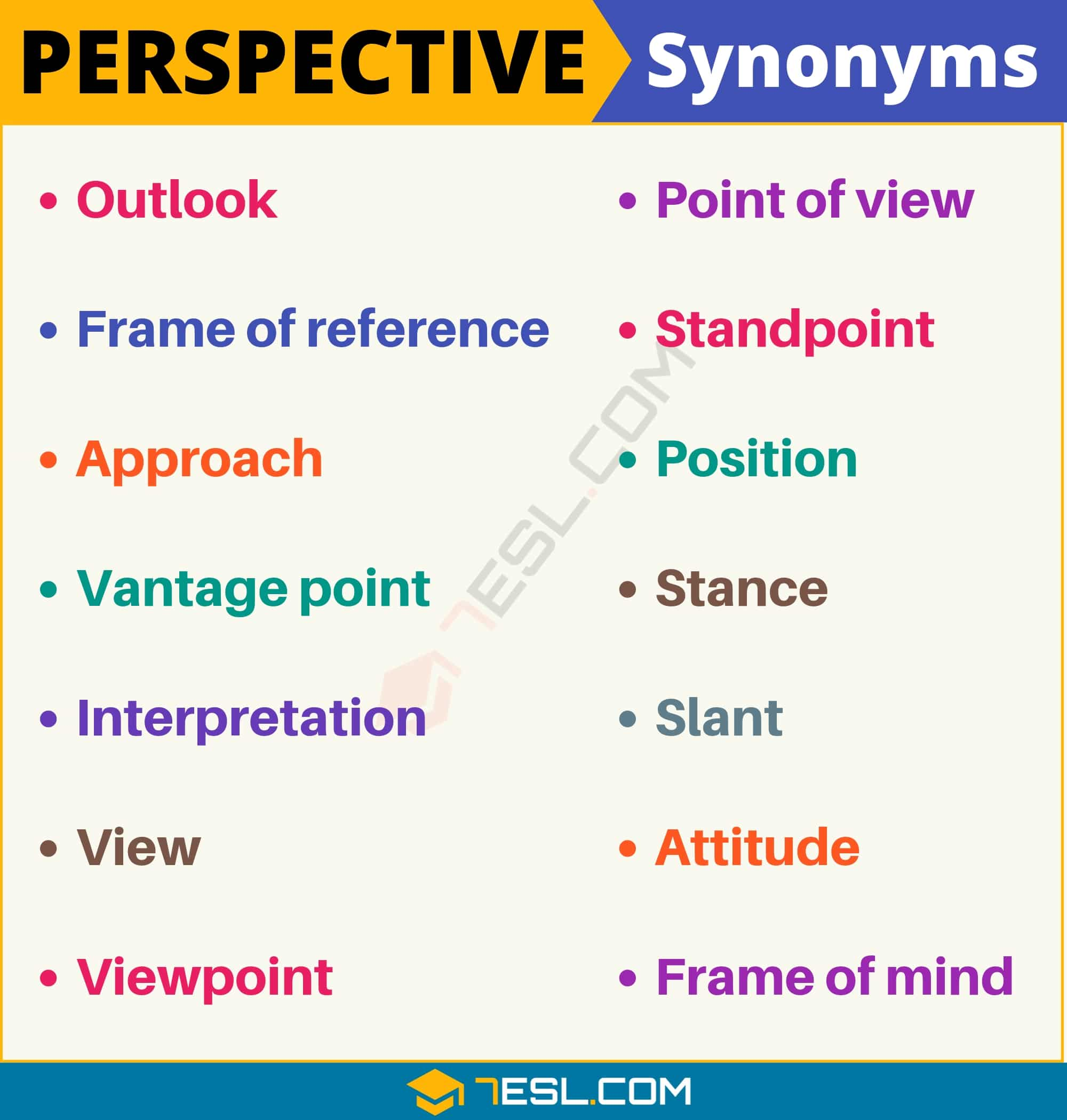 PERSPECTIVE Synonym: 15 Synonyms for Perspective with Useful Examples
