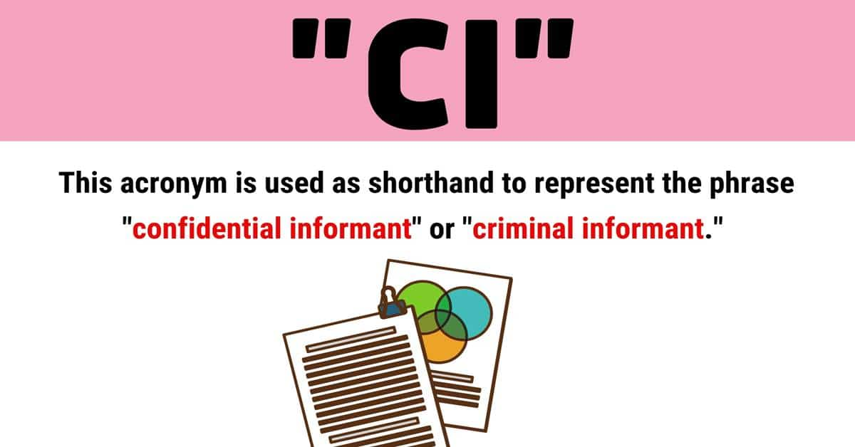 """""""CI"""" Meaning 