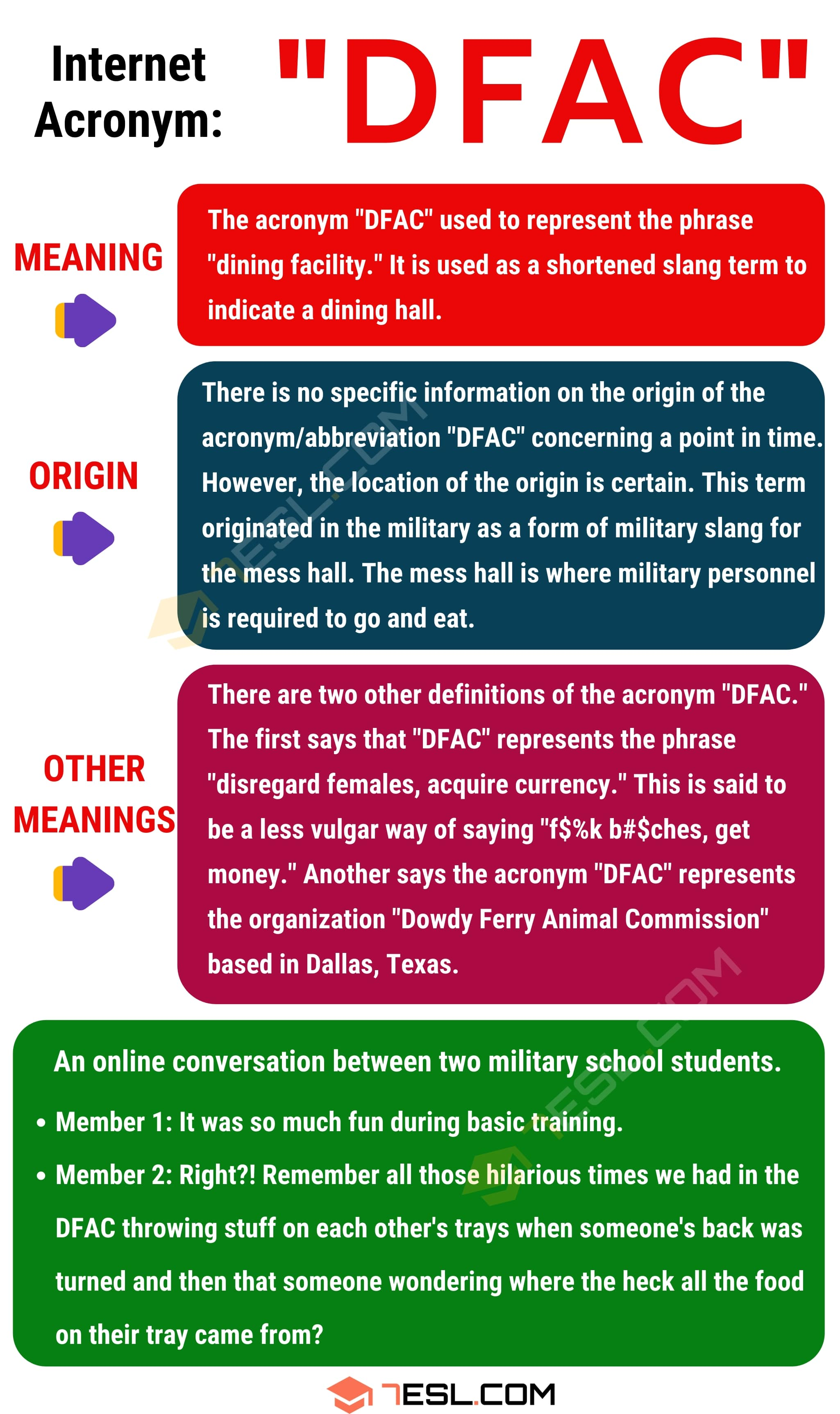 DFAC Meaning: What Does DFAC Stand For?